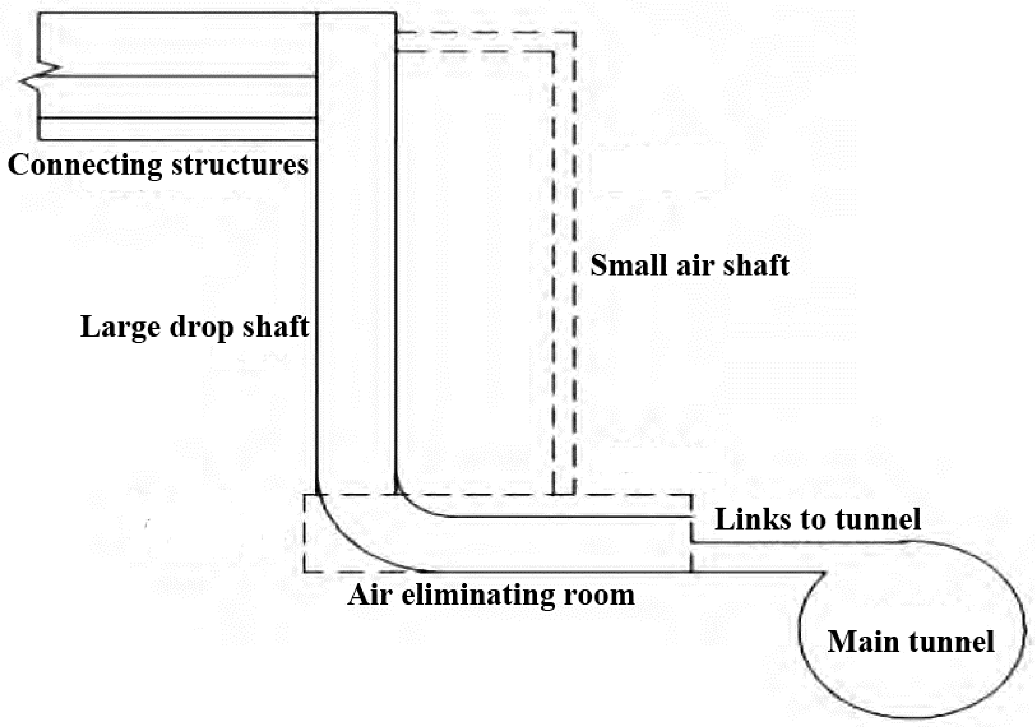 Air shaft structure photo