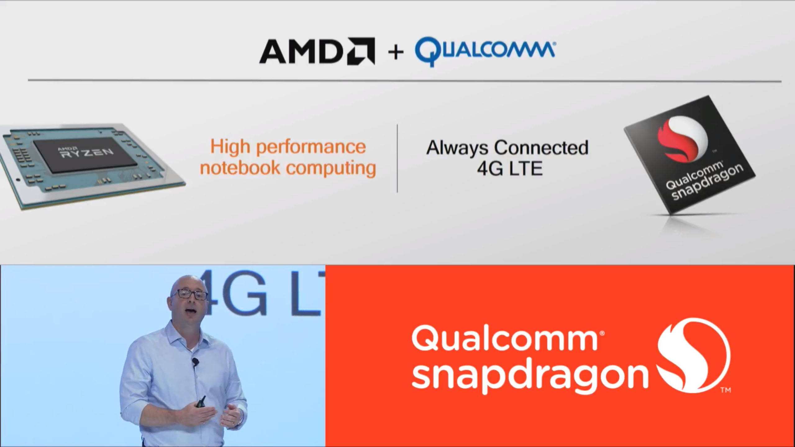 AMD Always Connected PCs will include Qualcomm modems - Neowin