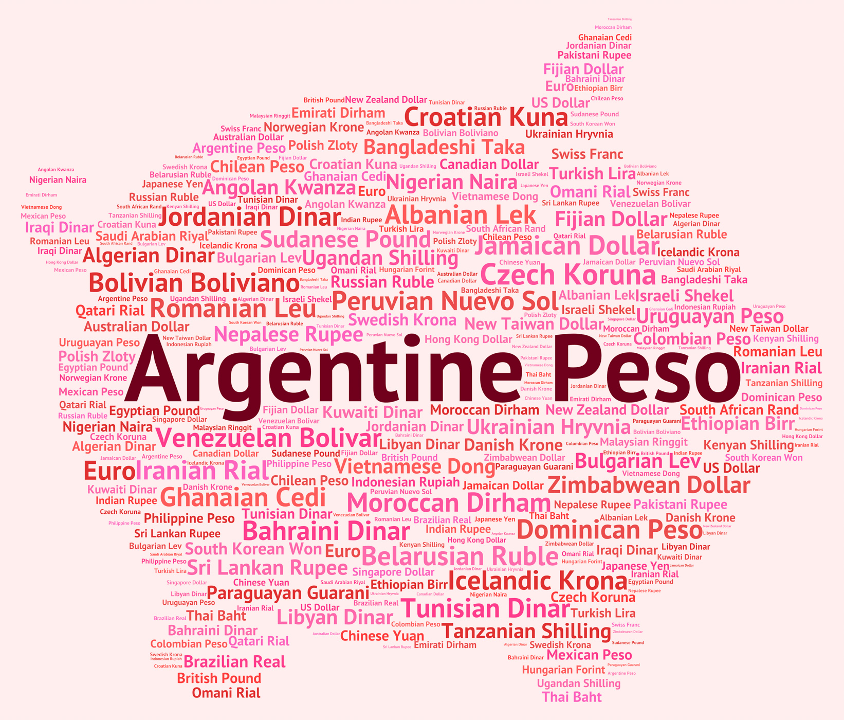 Argentine Peso Shows Worldwide Trading And Argentina, Argentina, Foreigncurrency, Words, Wordcloud, HQ Photo