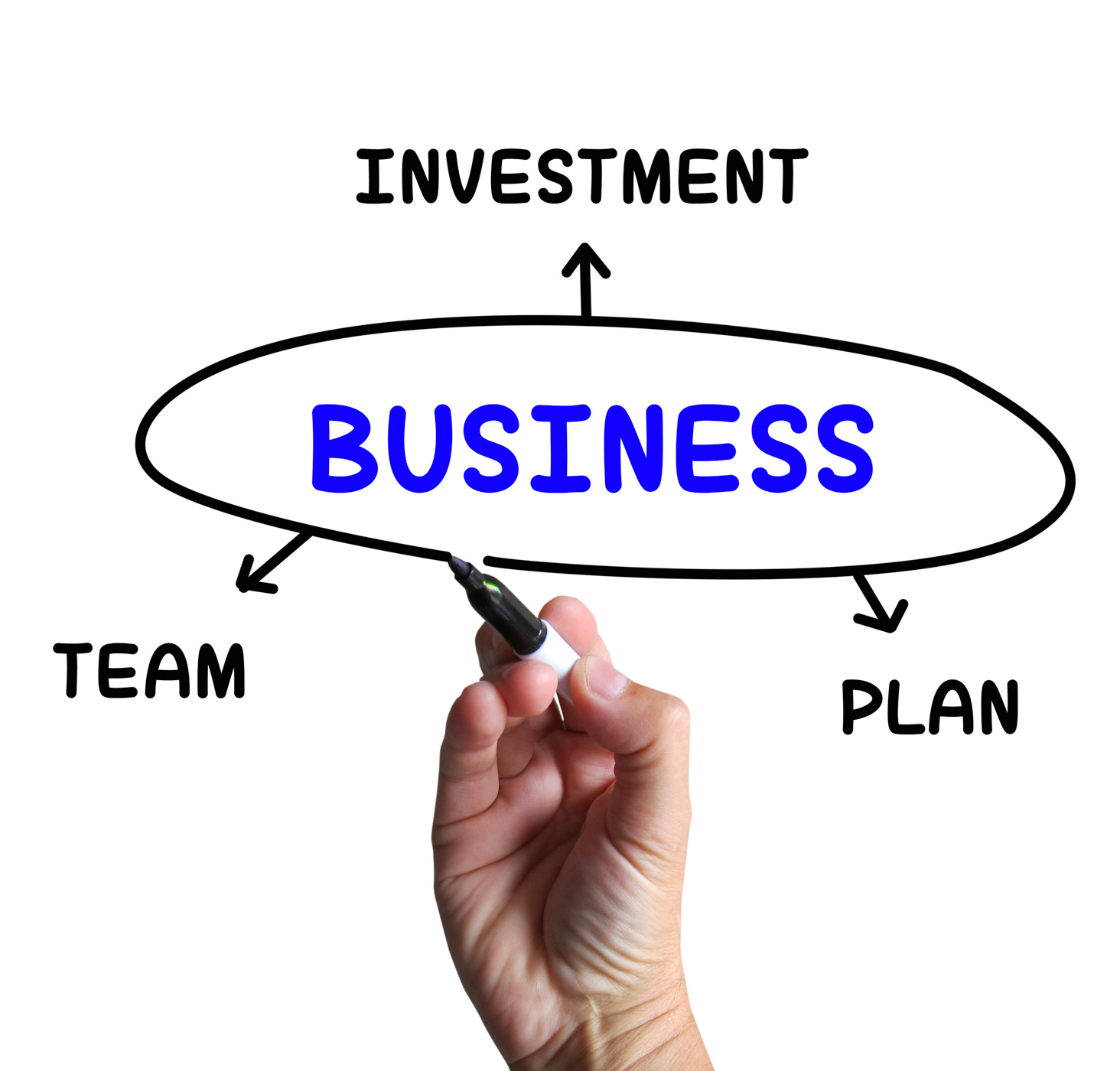 Business Diagram Means Plan Team And Investment, Institution, Team, Sales, Plan, HQ Photo