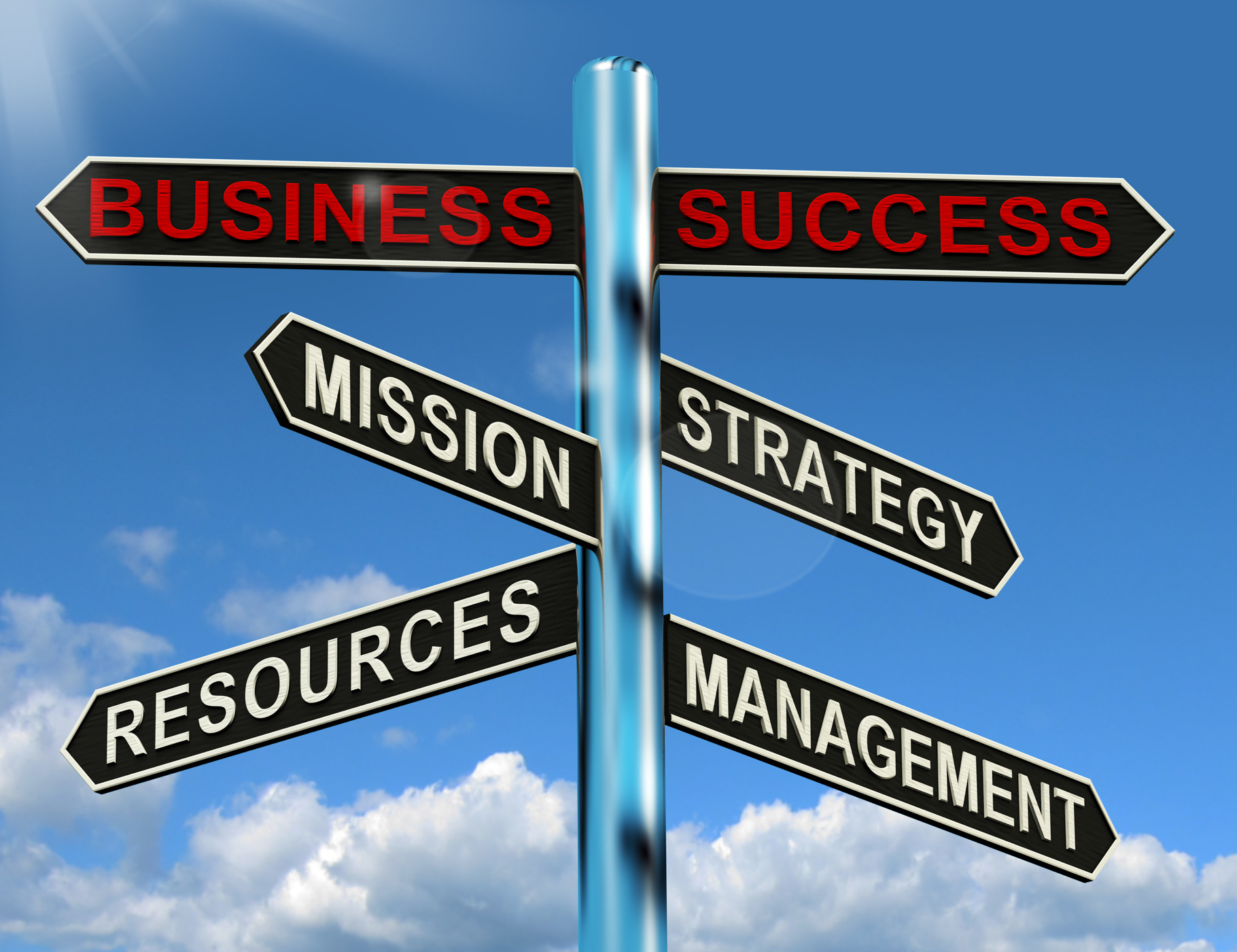 Business Success Signpost Showing Mission Strategy Resources And Manag, Ambition, Resources, Vision, Target, HQ Photo