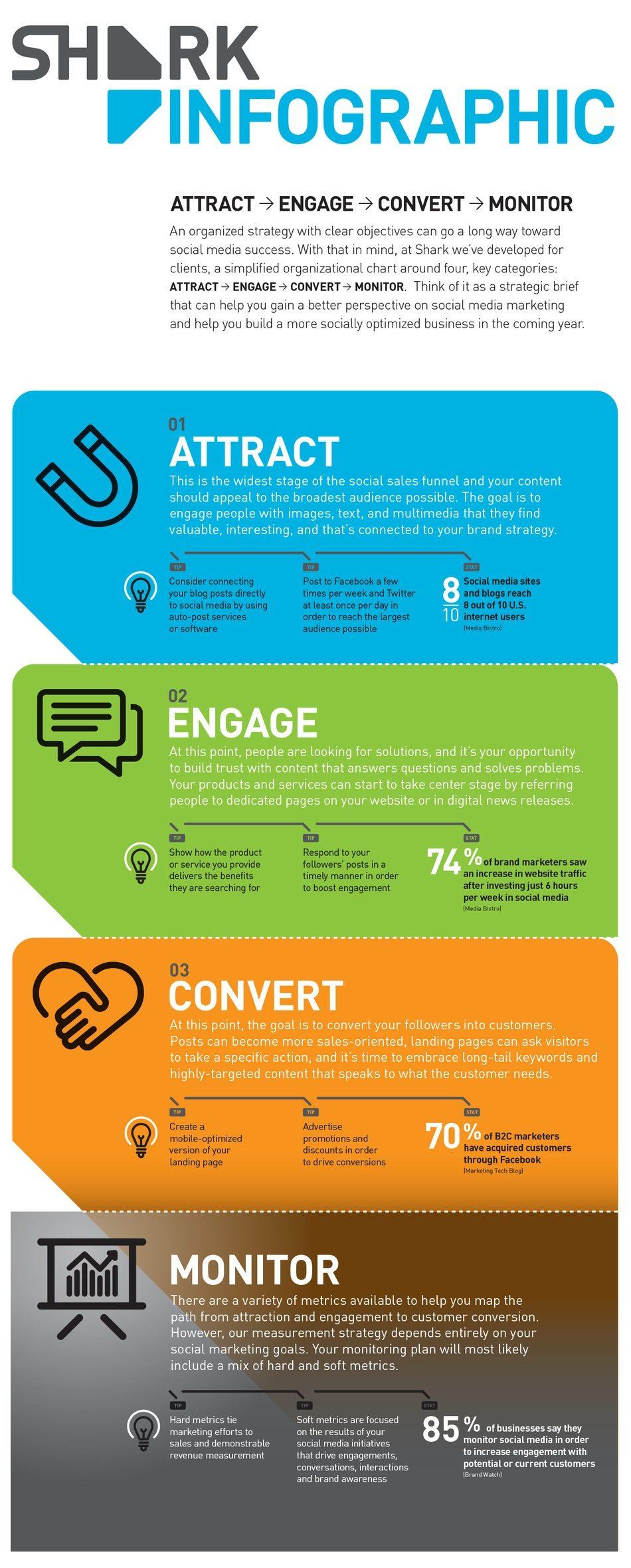 Business Plan Template Social Media Marketing Website ...