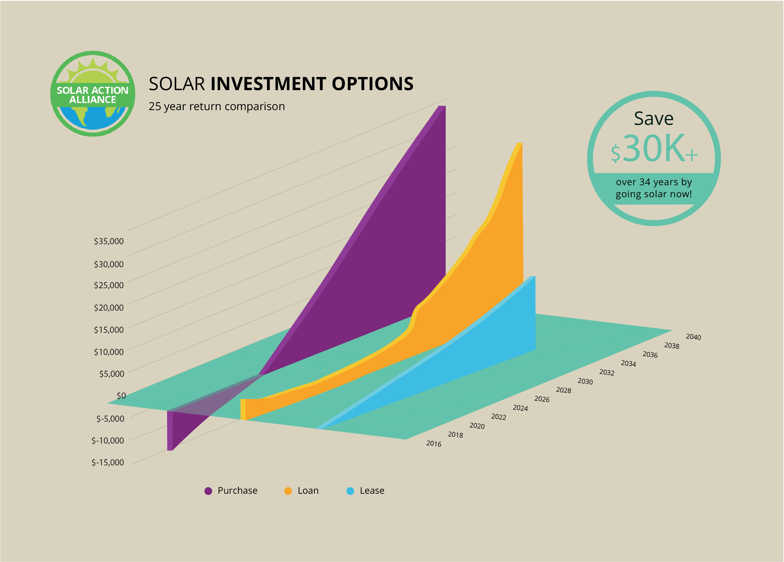 Solar Panels for California Homes: Tax Incentives, Prices, Info
