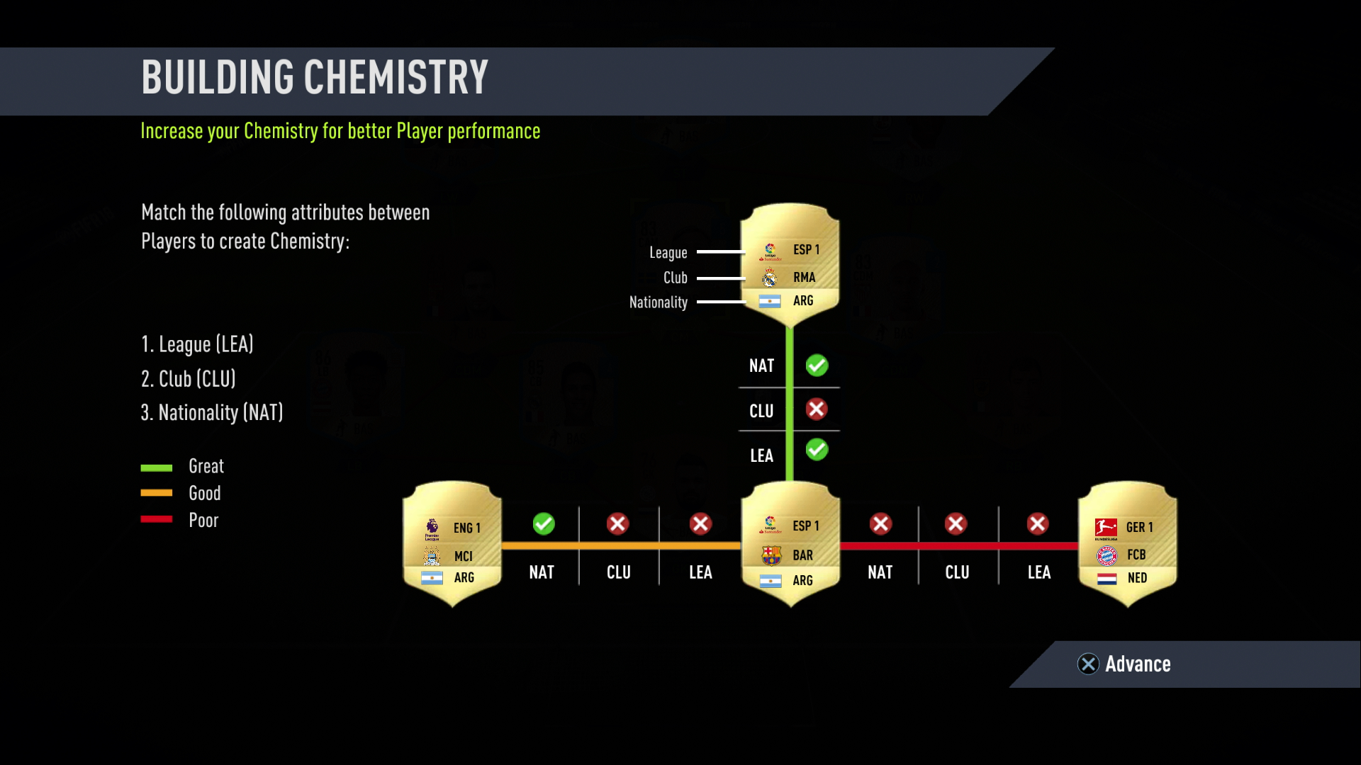 FUT 18 Chemistry Guide - How to get the Best Chemistry in FUT 18 ...