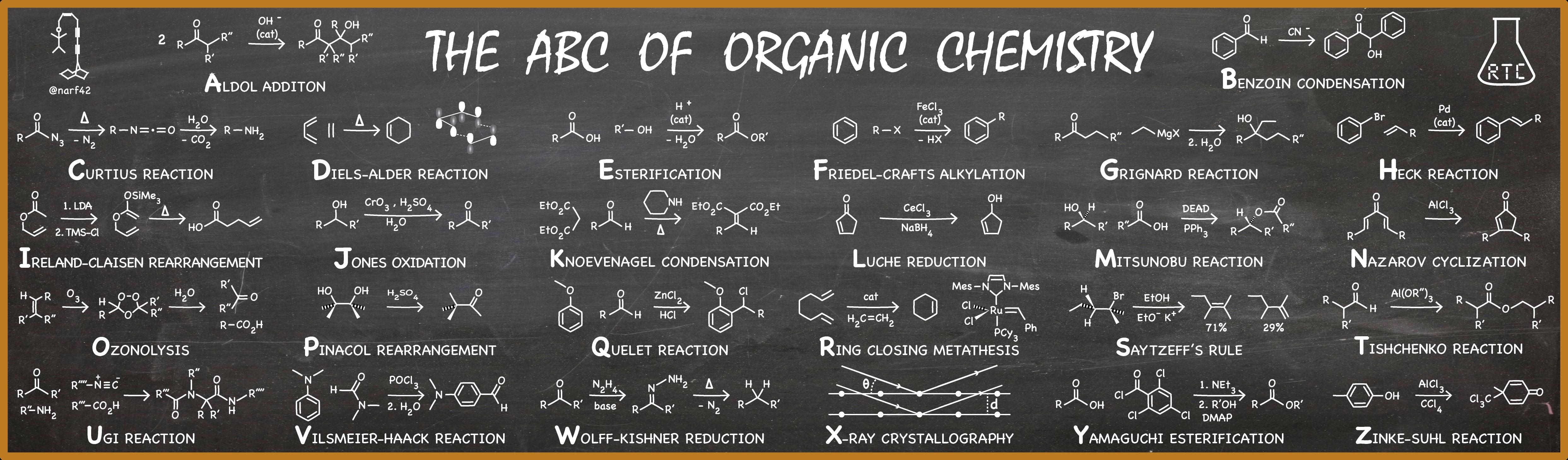 The ABC of organic chemistry | The Hitchhiking Postdoc