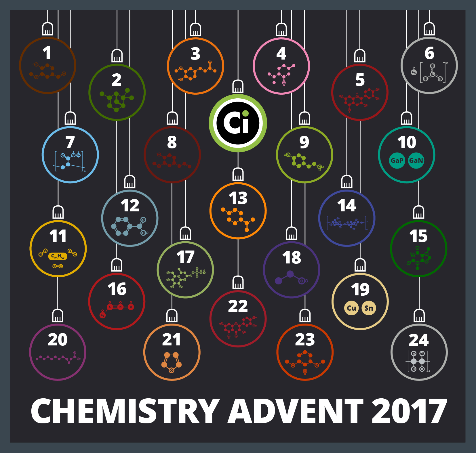 Compound Interest - The Chemistry Advent Calendar 2017