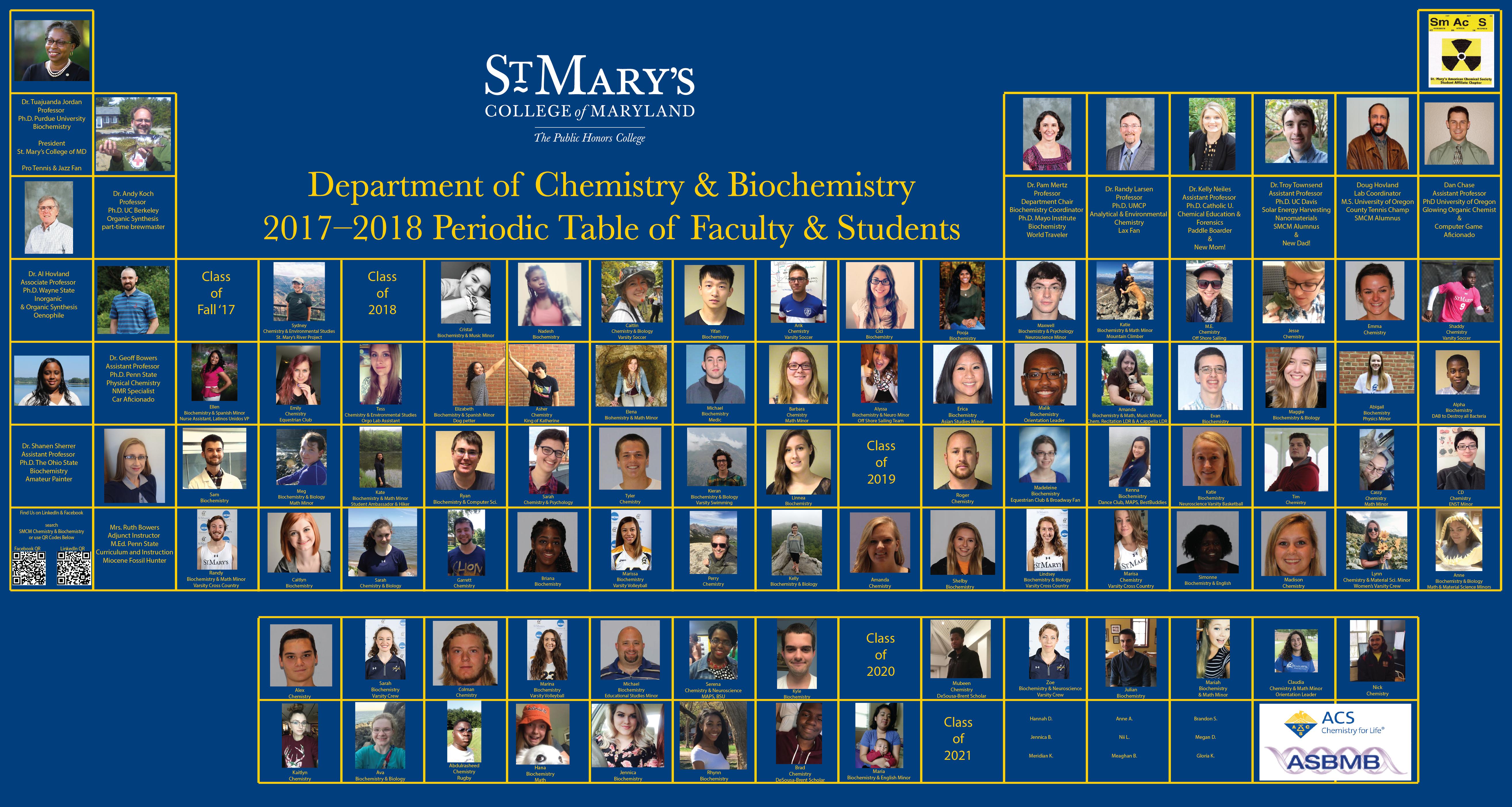 Department of Chemistry & Biochemistry - Chemistry & Biochemistry