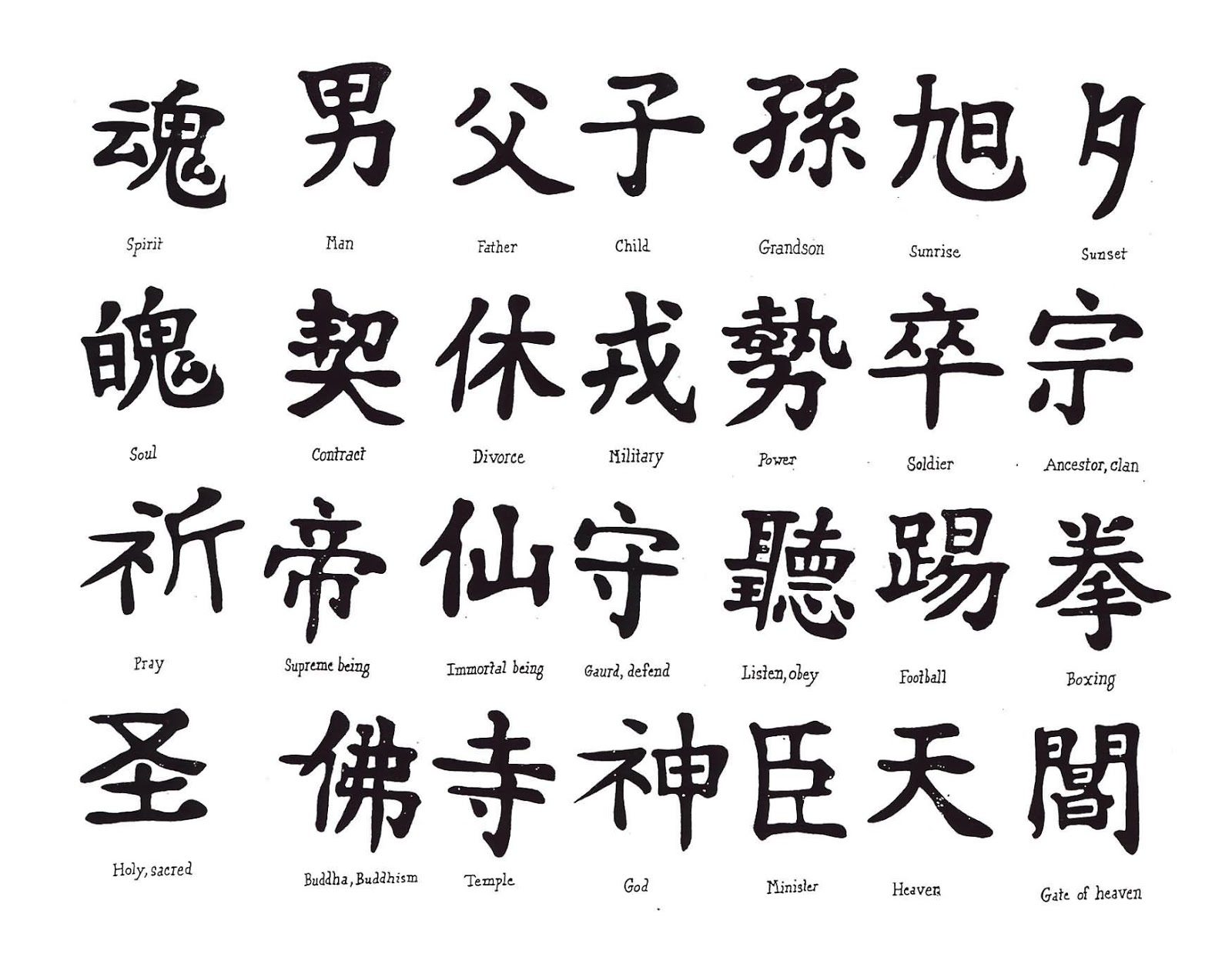Krug's Studio: Chinese Characters As Tattoos