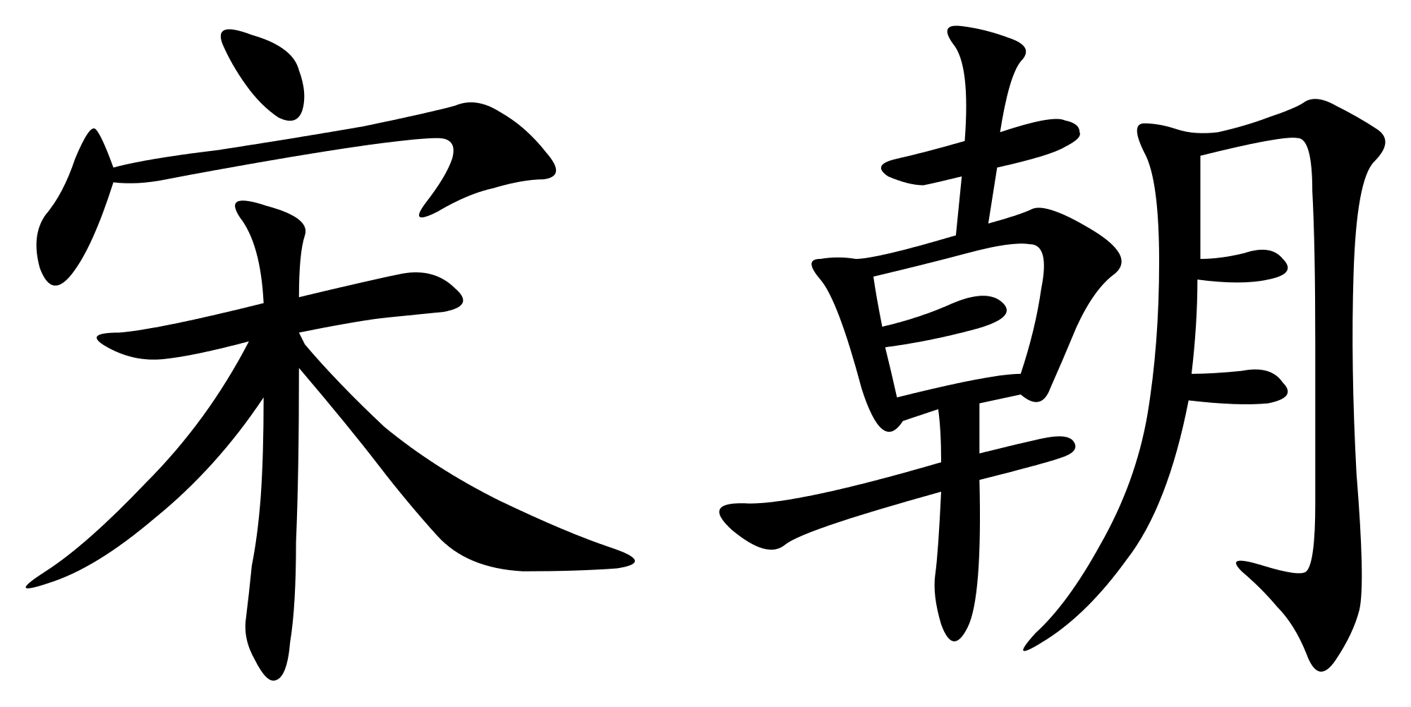 File:Song dynasty (Chinese characters).svg - Wikimedia Commons