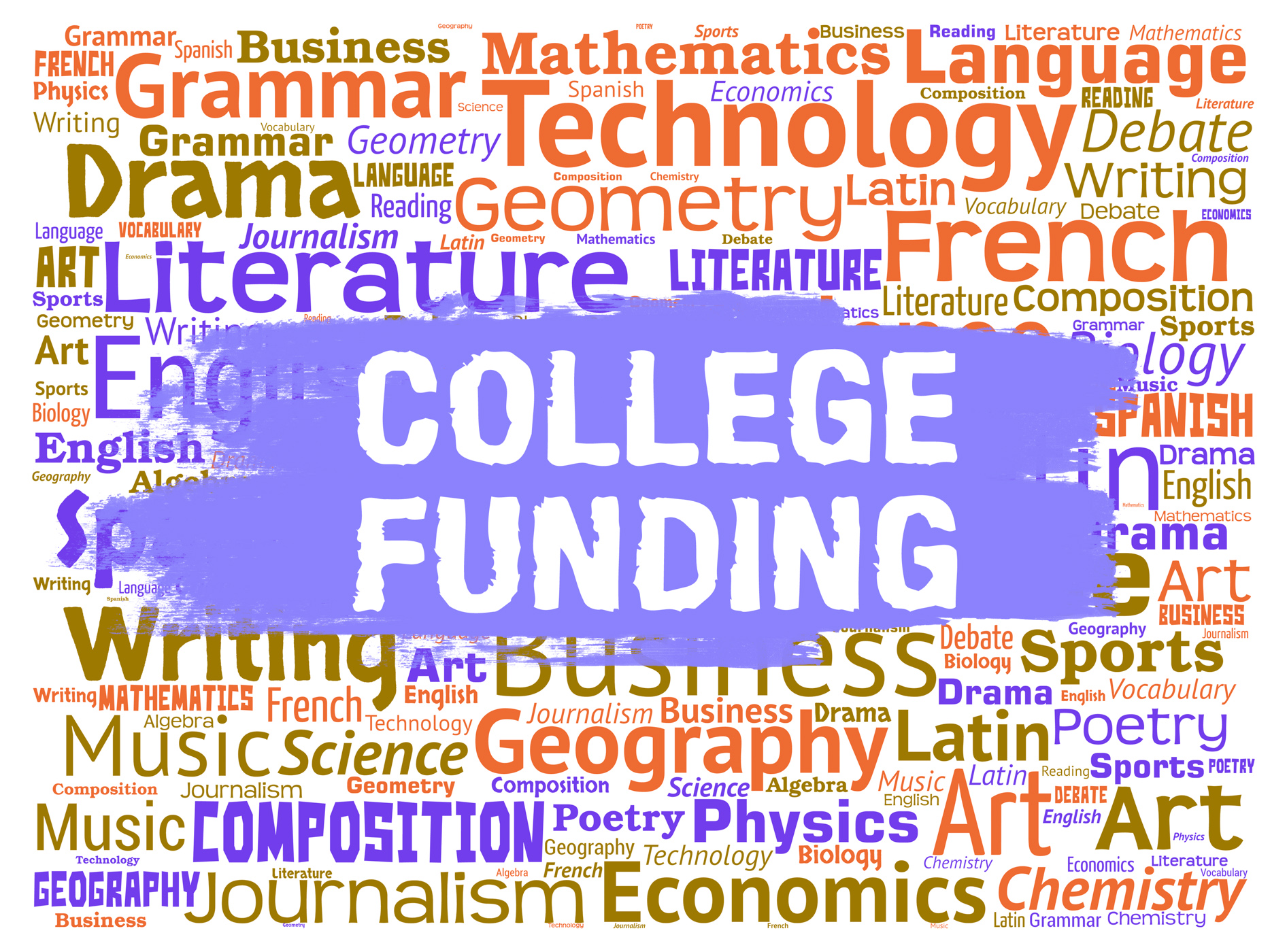 College Funding Represents Finance Fundraising And Educated, Investment, Word, University, Universities, HQ Photo