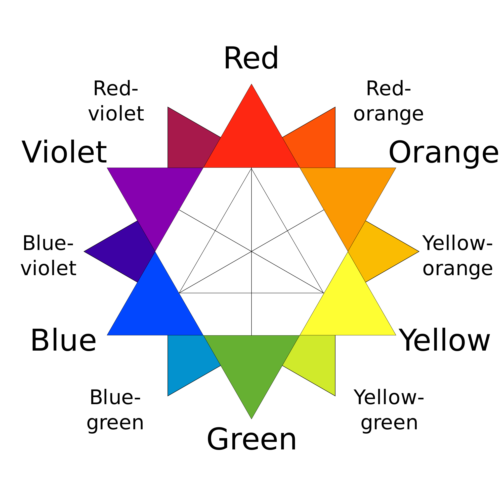 File:Color star-en.svg - Wikimedia Commons