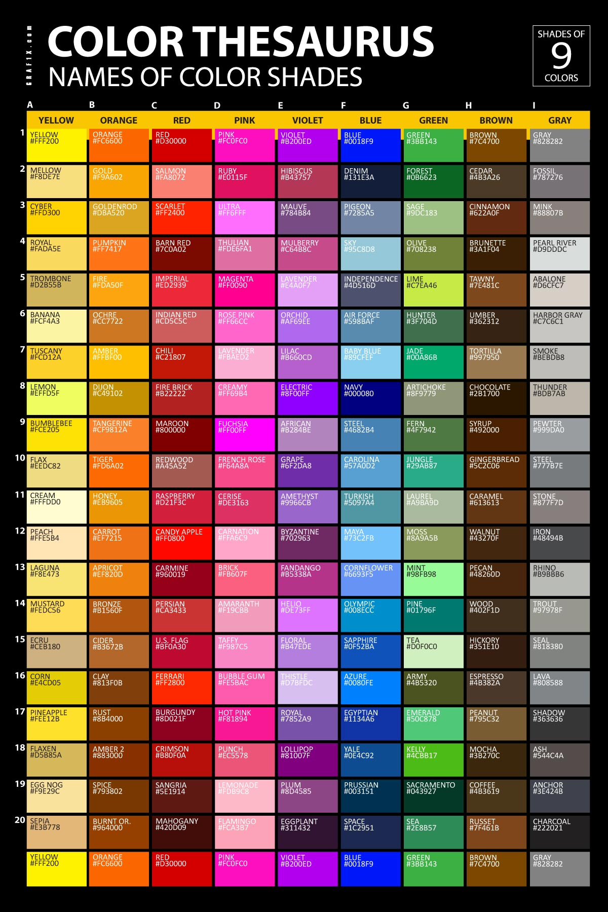 Color Shades & Names Poster – graf1x.com