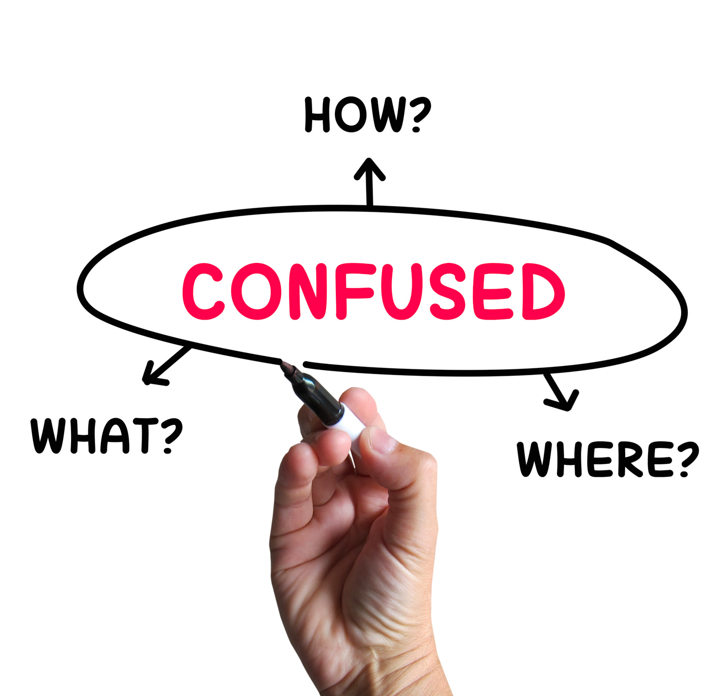 Confused Diagram Means Dont Know And Perplexed, Baffled, Befuddled, Confuse, Confused, HQ Photo
