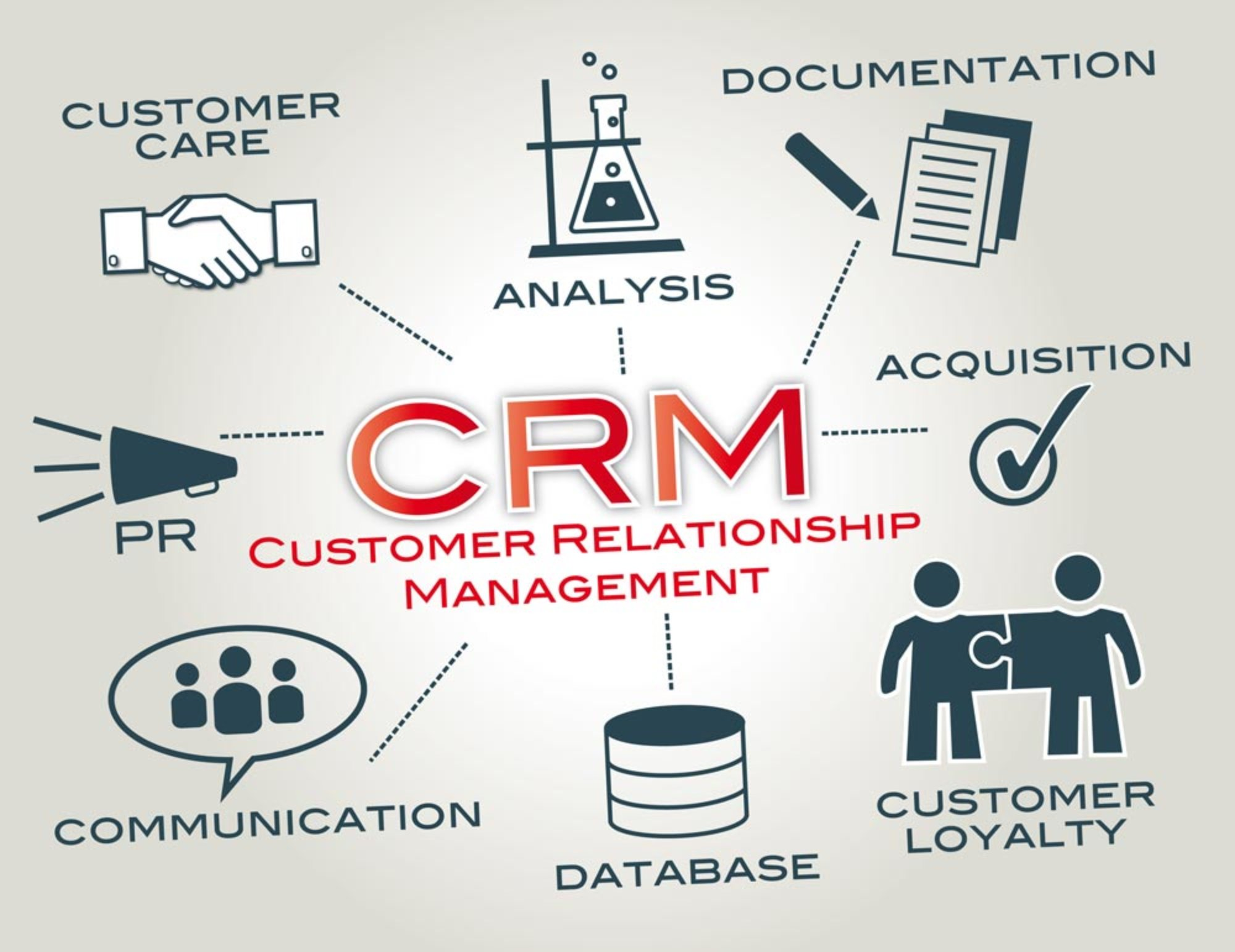 What is Customer relationship Management Jsoor Solutions CRM