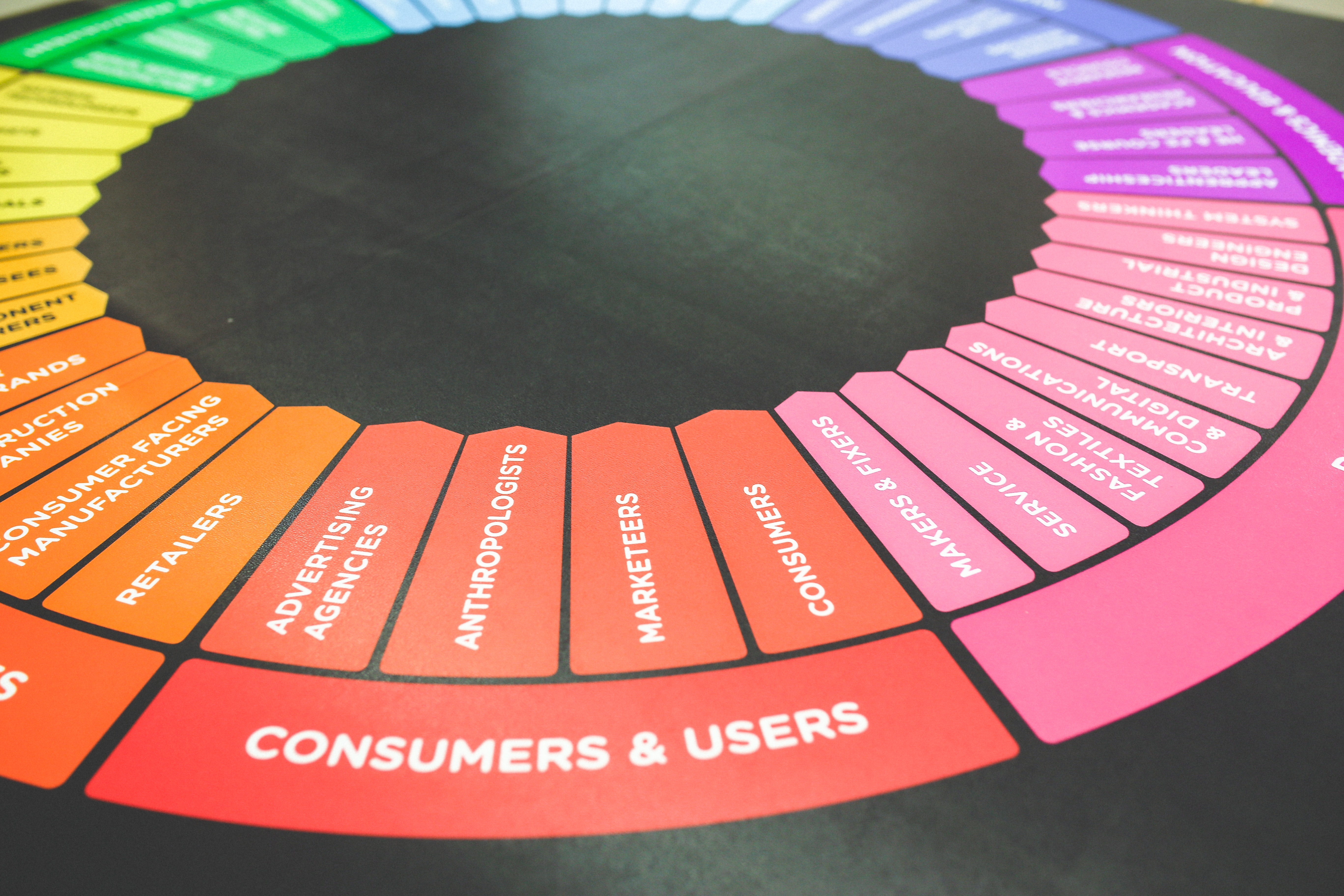 Customers & Users / Color Wheel, Ads, Adversting, Customers, Marketing, HQ Photo