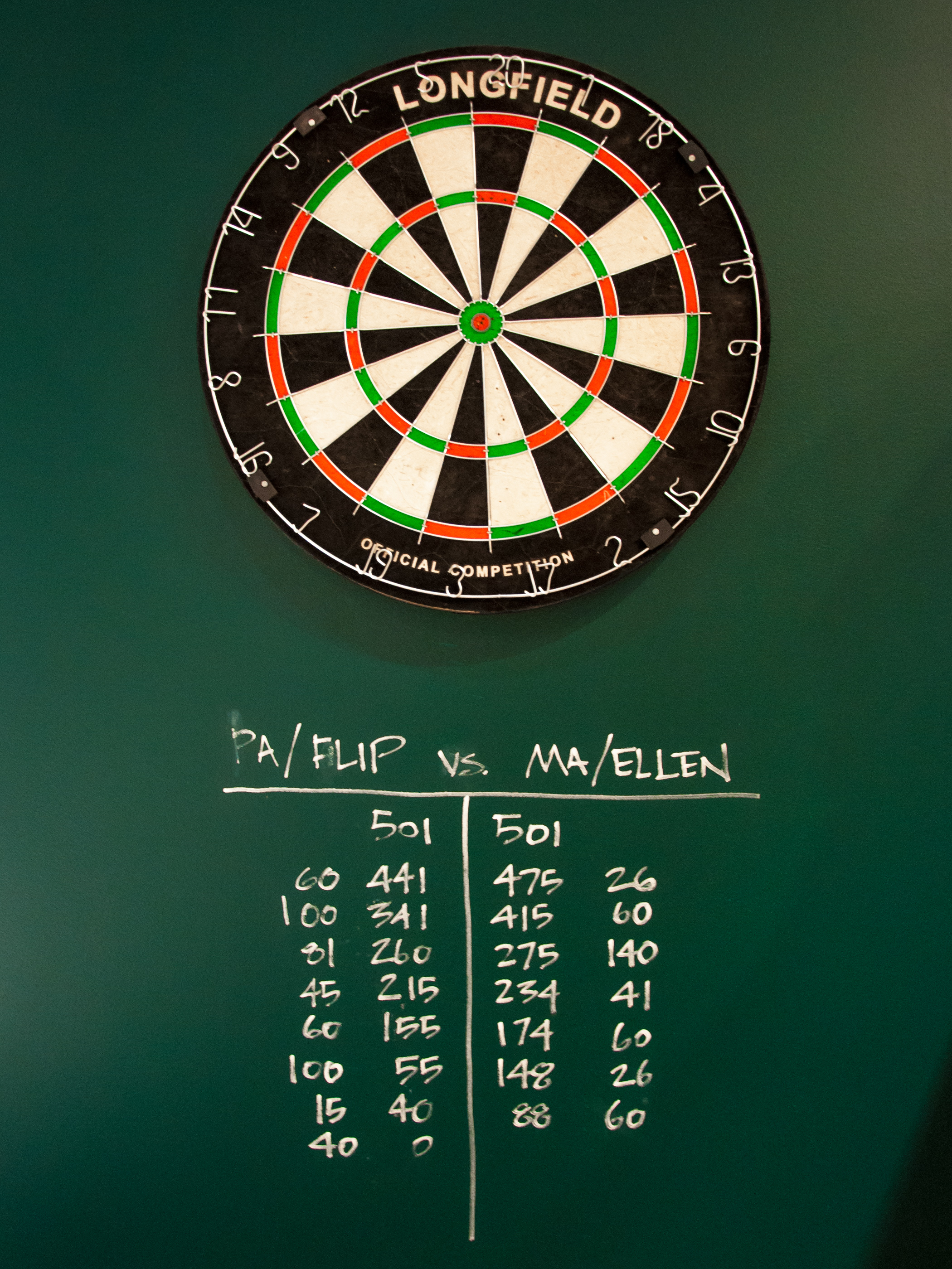 Free Photo Dartboard Darts Game Play Irish Pub Free Download