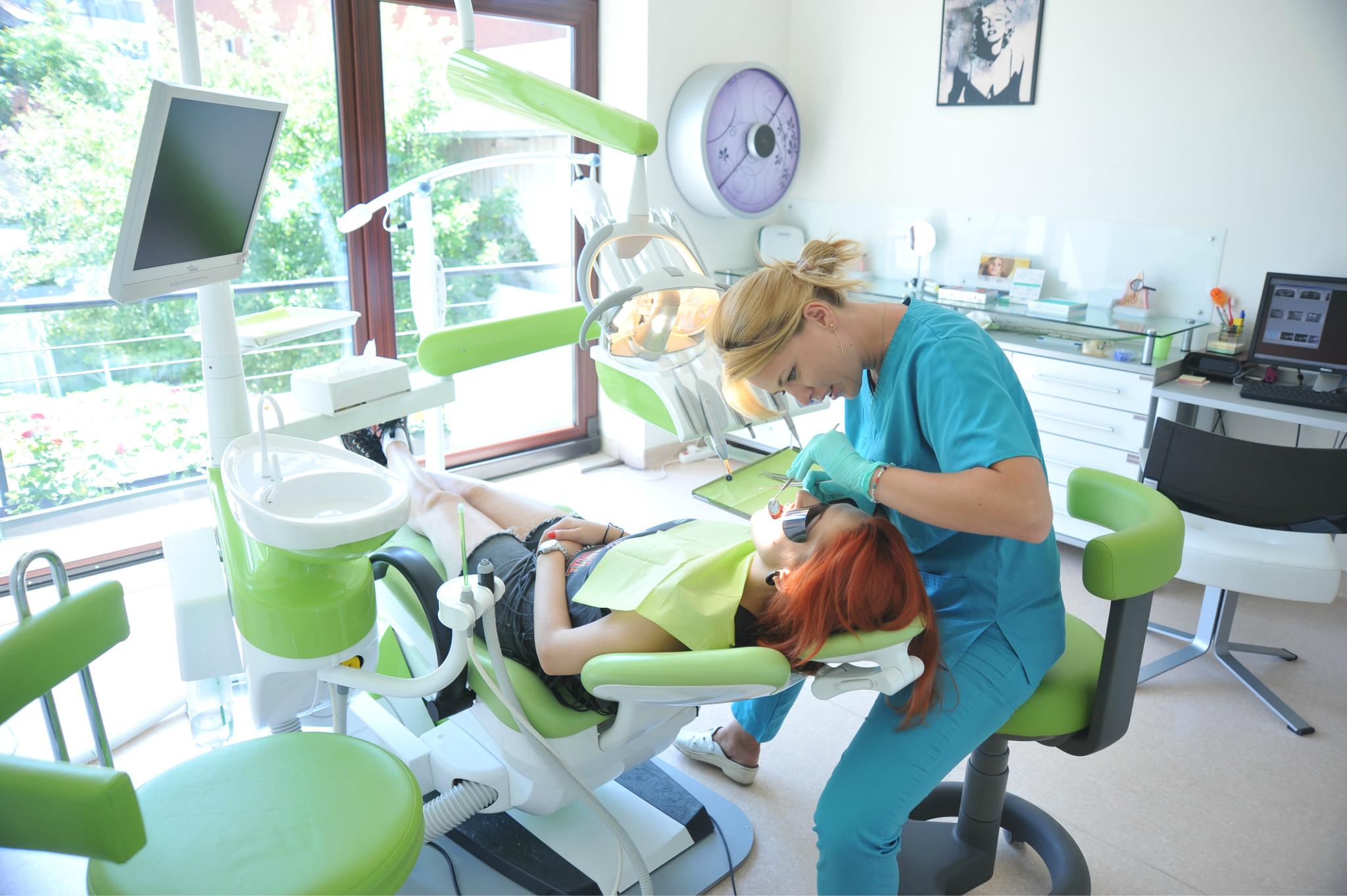 Ad Legions | Dental Leads