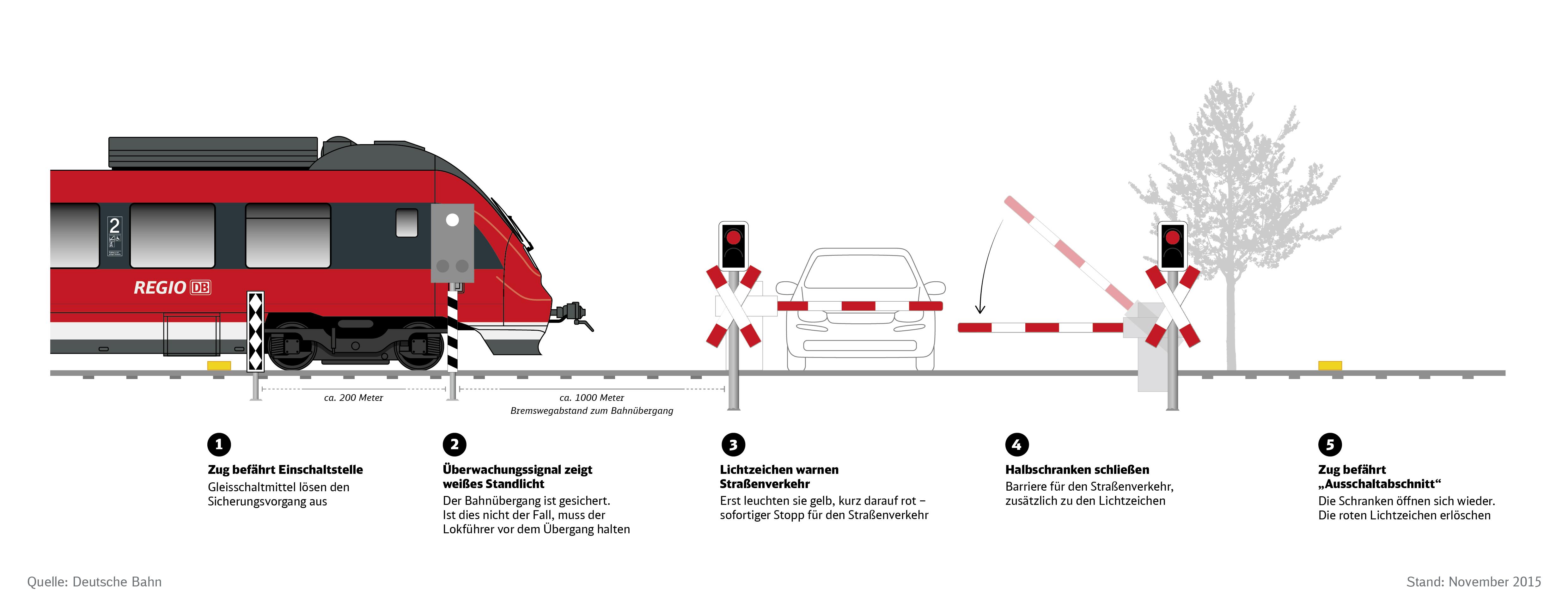 Arriva - a DB Company | Deutsche Bahn AG