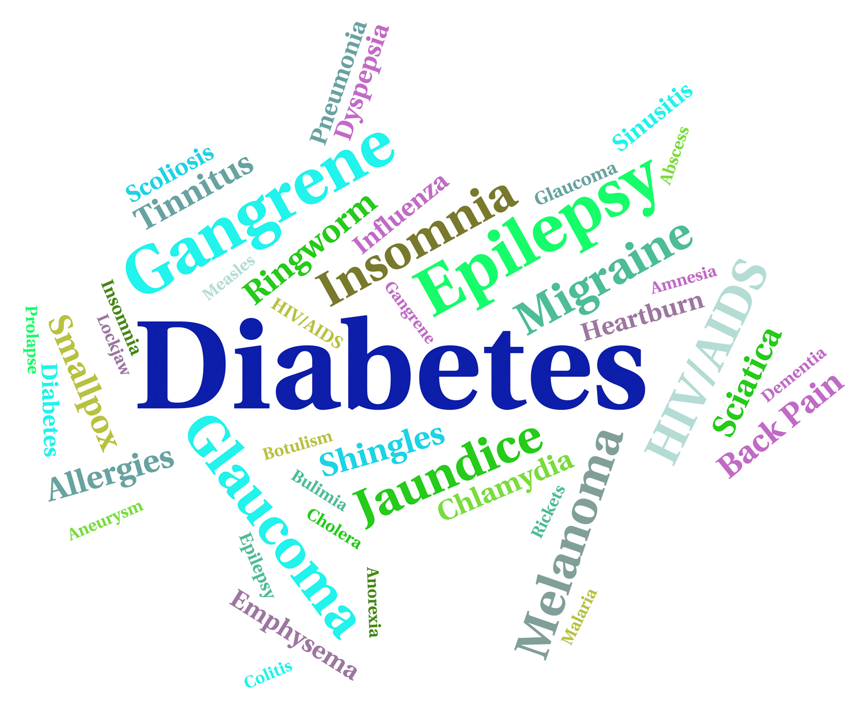 Diabetes Word Represents Ill Hypoglycemia And Disorders, Infections, Infirmity, Insulin, Infection, HQ Photo