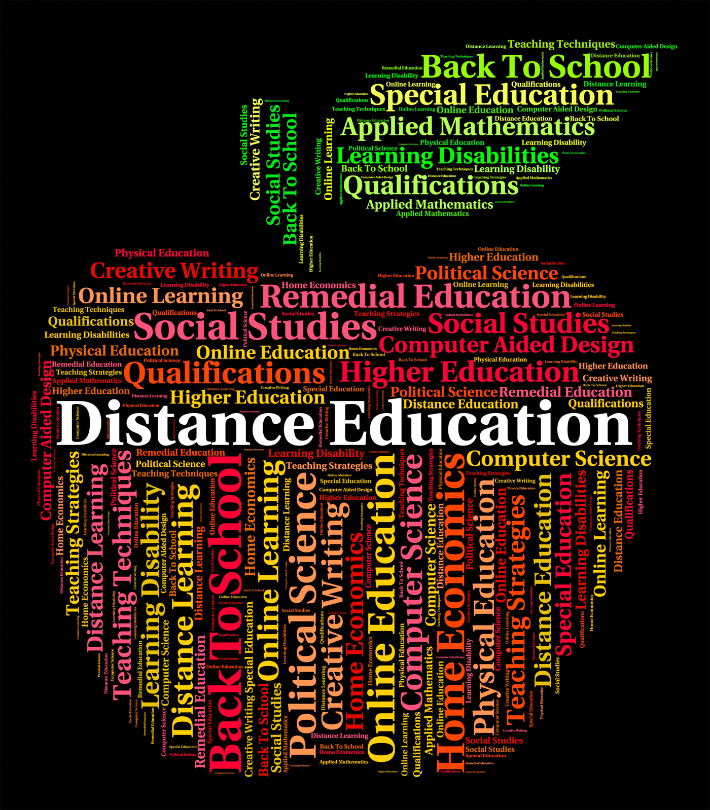 Distance Education Words Shows Correspondence Course And Develop, College, Online, Word, University, HQ Photo