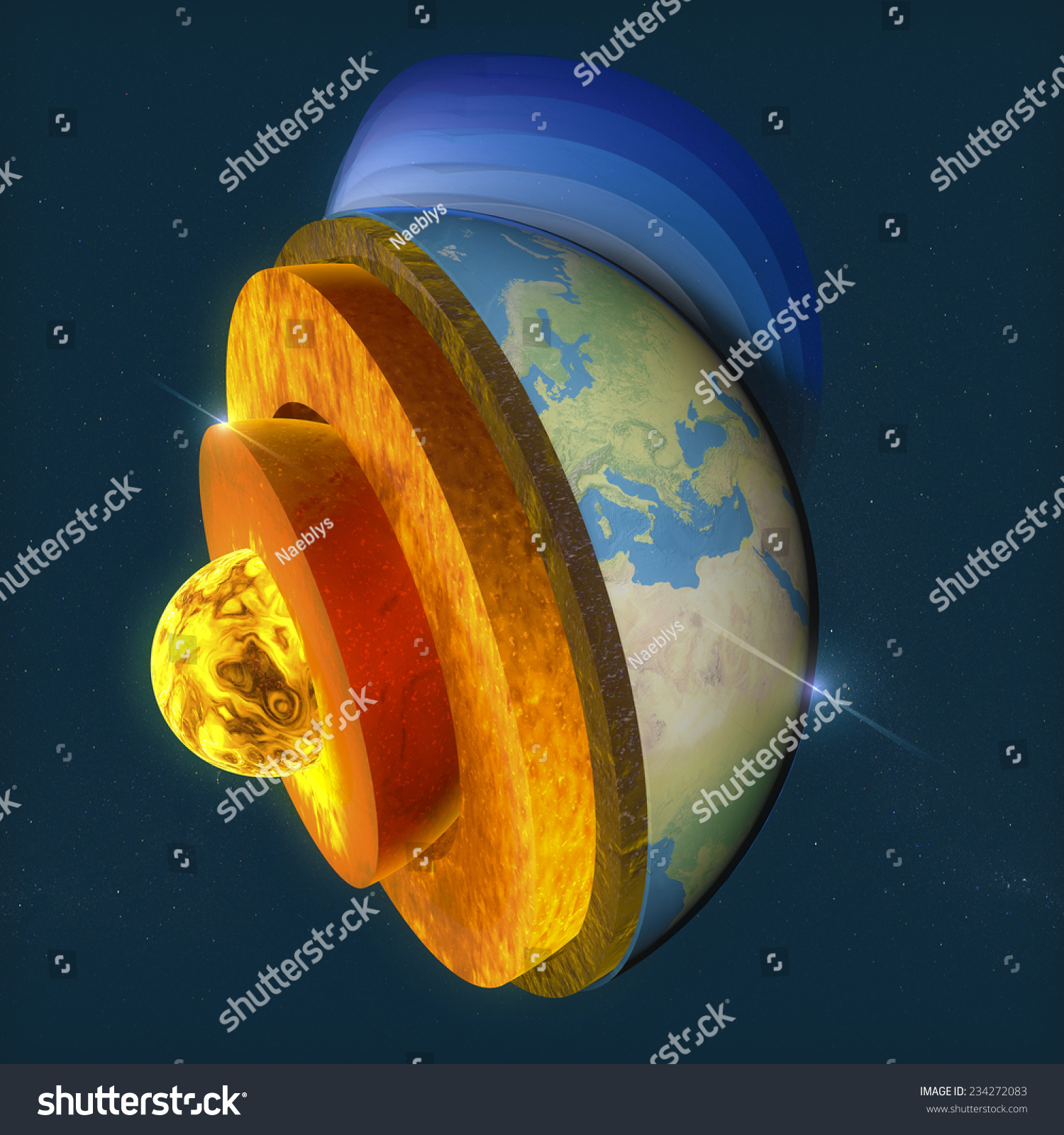 Earths Core Section Layers Earth Sky Stock Illustration 234272083 ...
