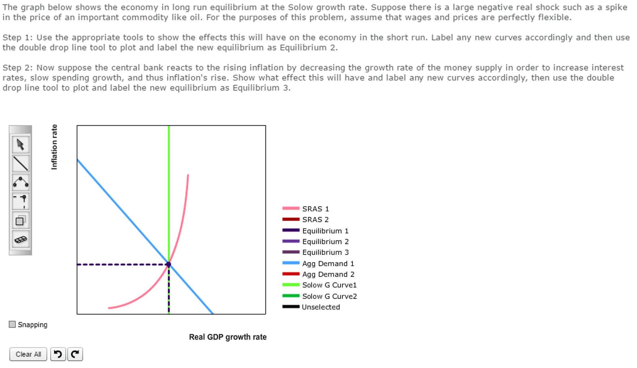 Solved: The Graph Below Shows The Economy In Long Run Equi ...