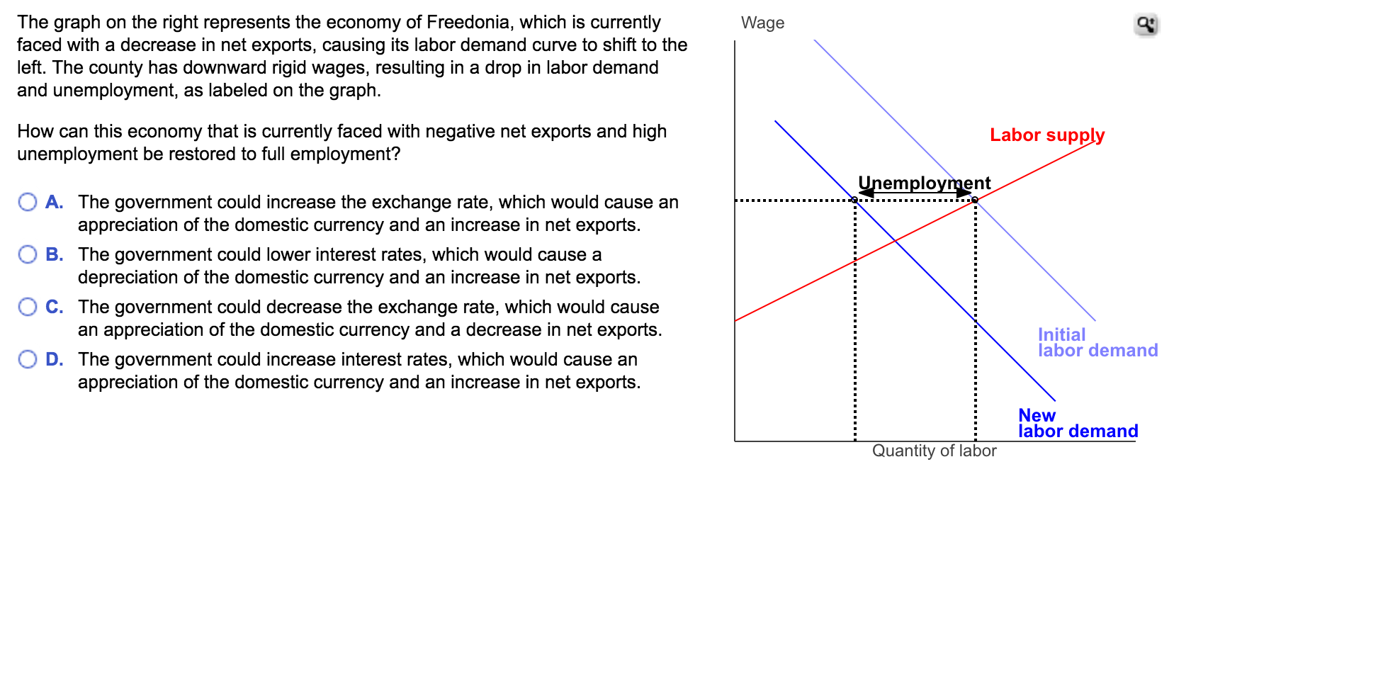 Solved: The Graph On The Right Represents The Economy Of F ...