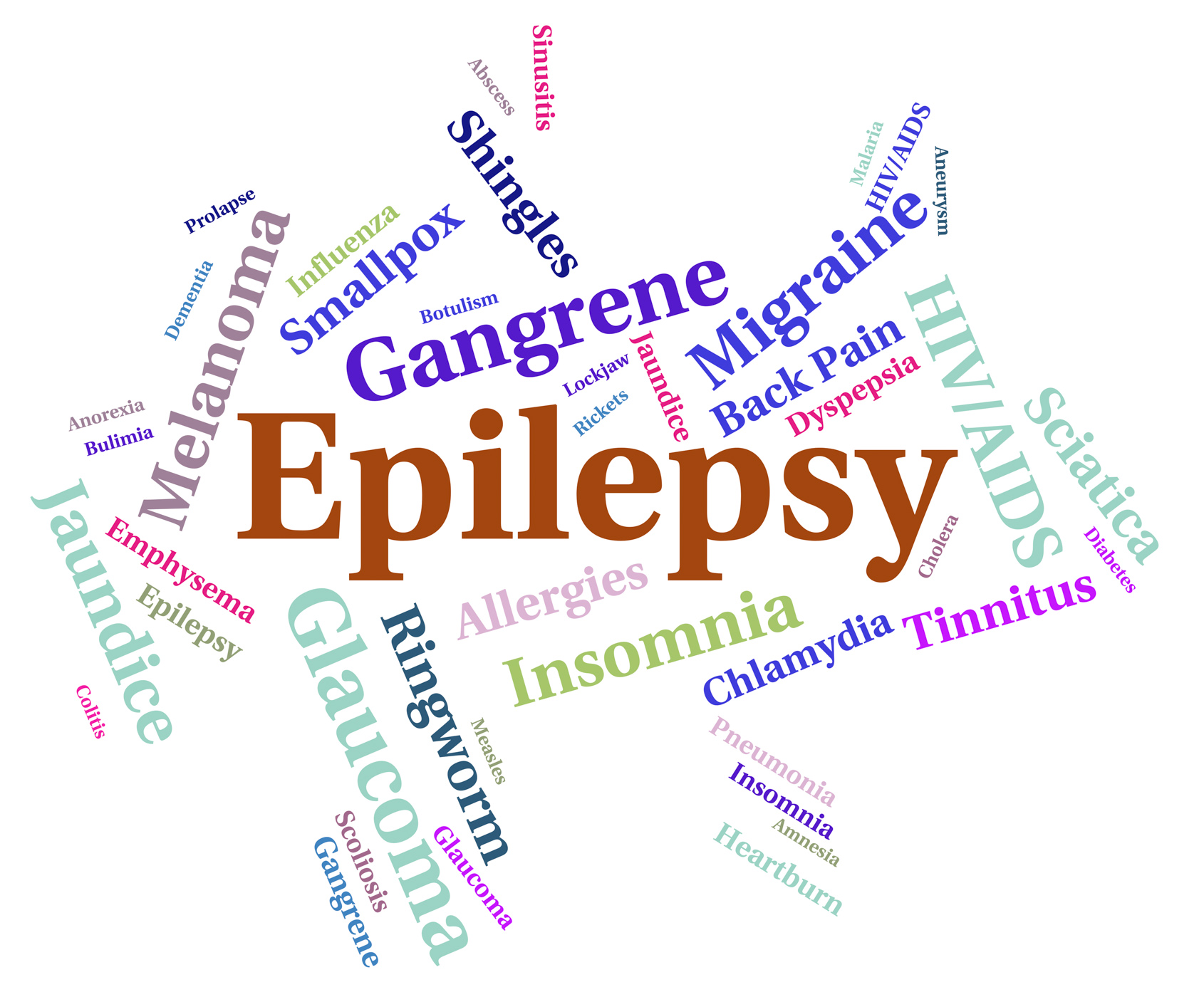 Epilepsy illness means poor health and afflictions photo