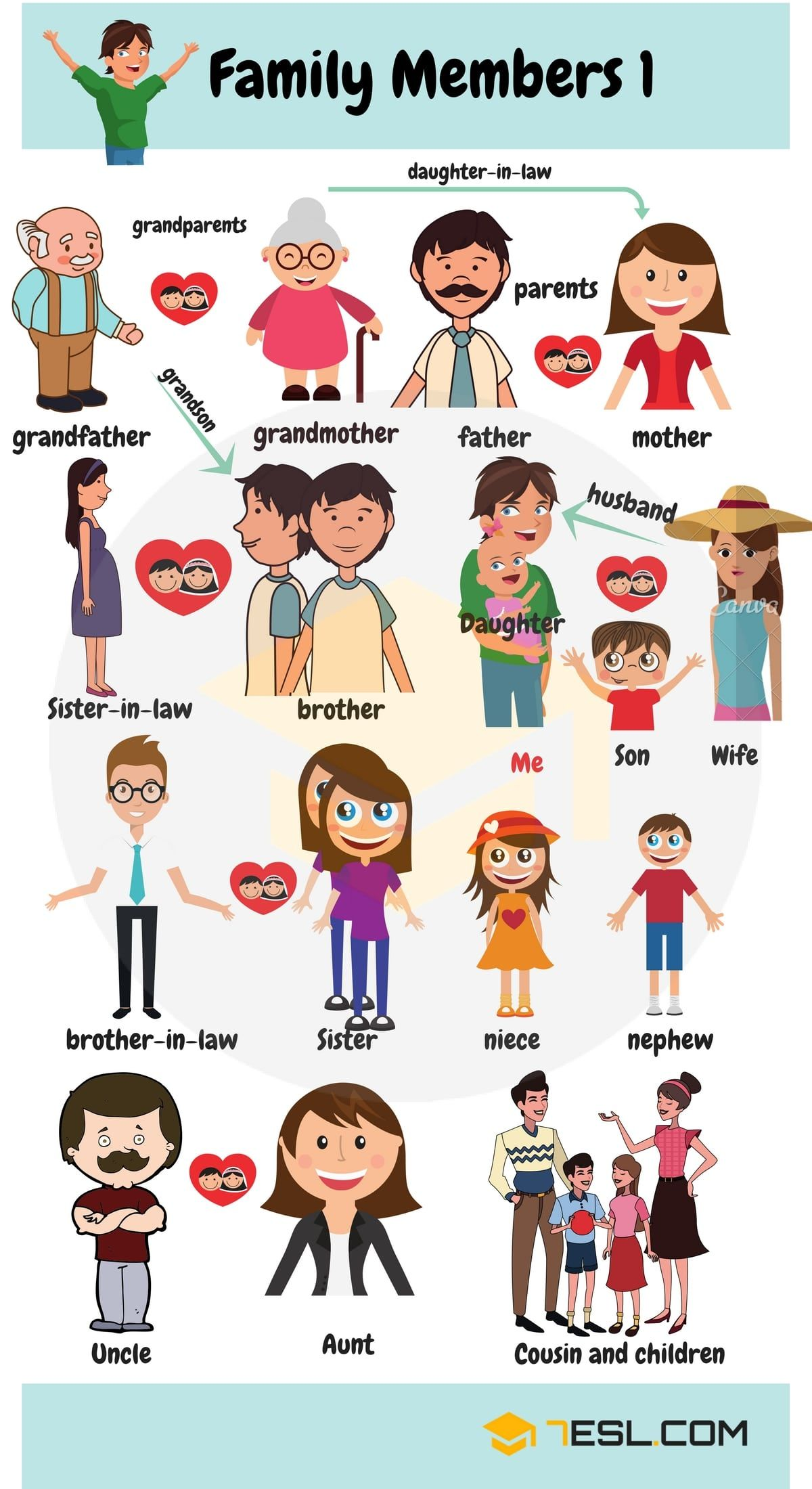 Members of the Family Vocabulary | English, Language and Learning ...