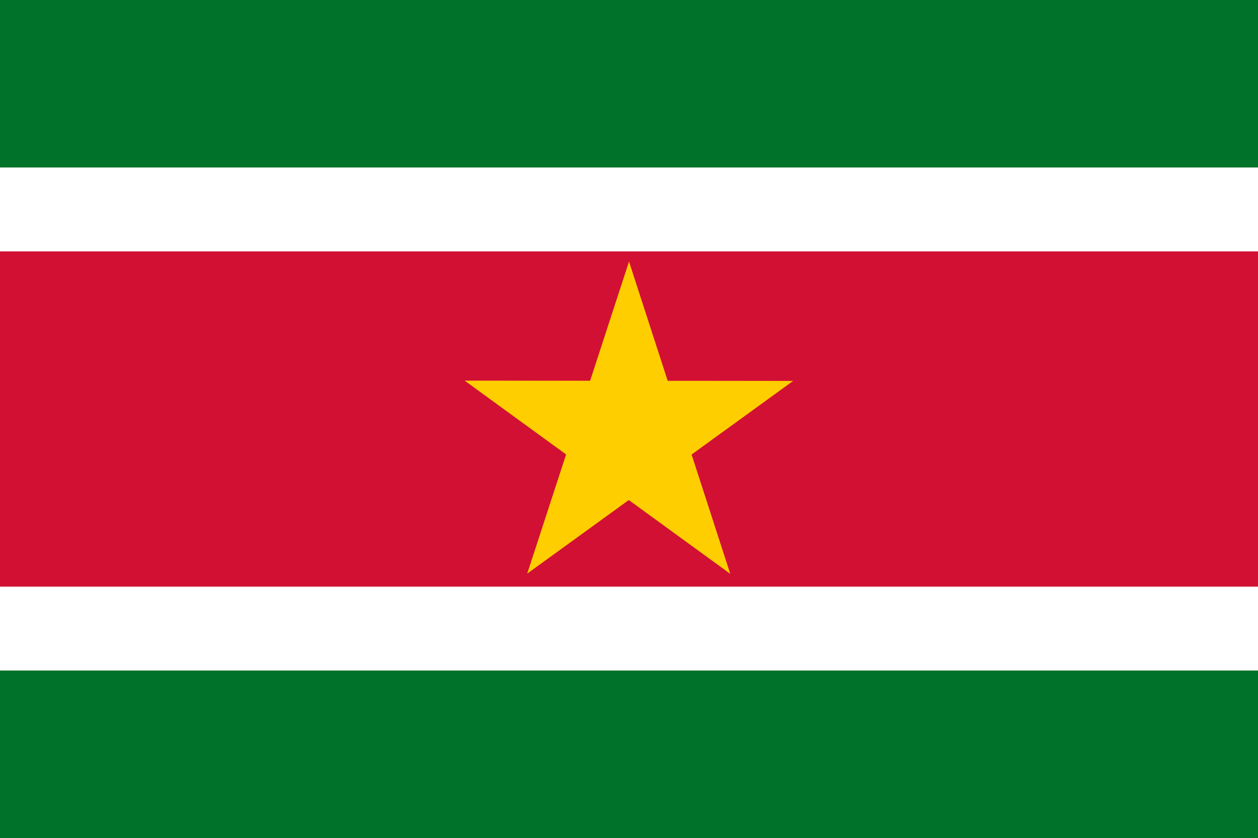 Suriname | Flags of countries