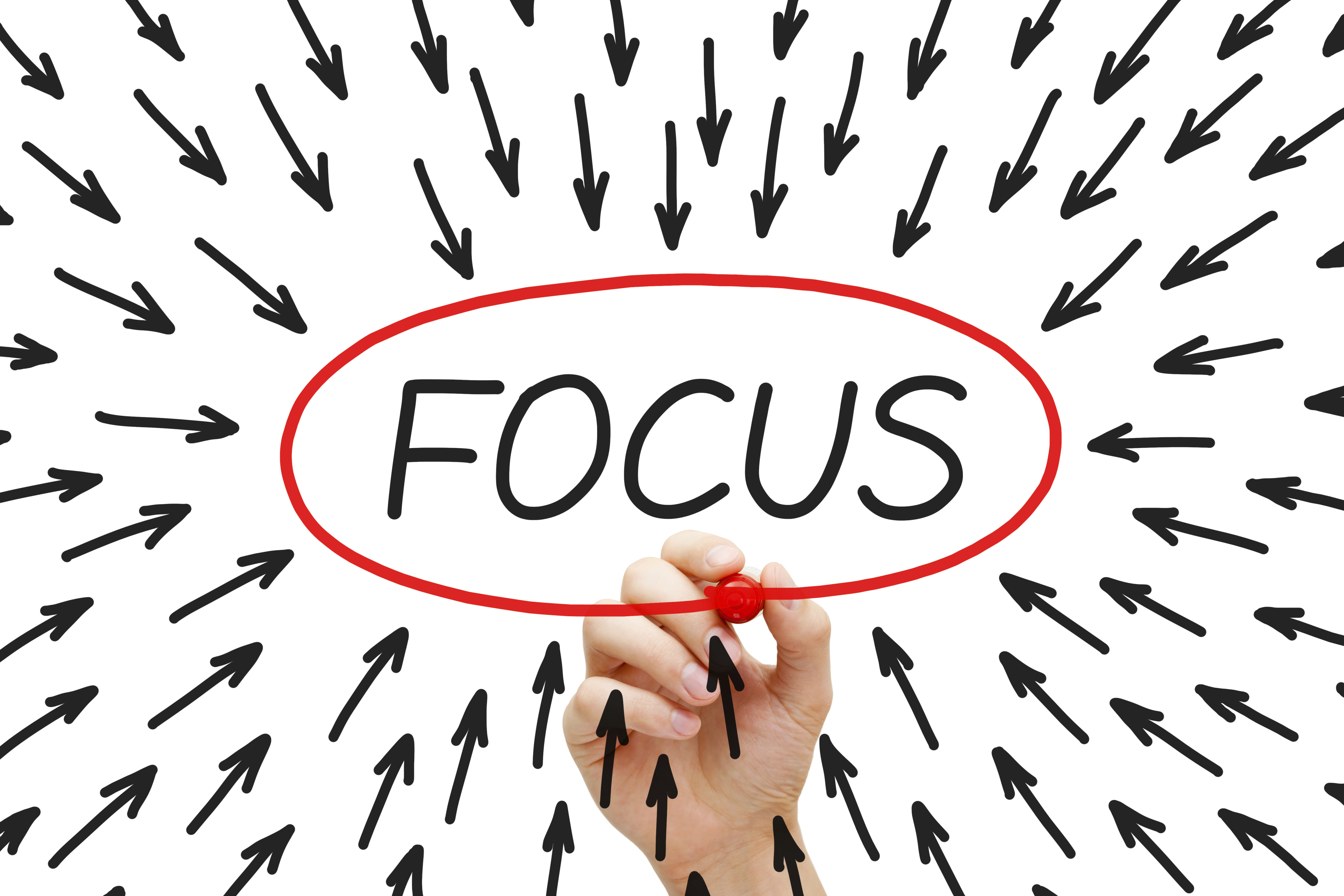 Focus in Social Media | joshburns.net/blog