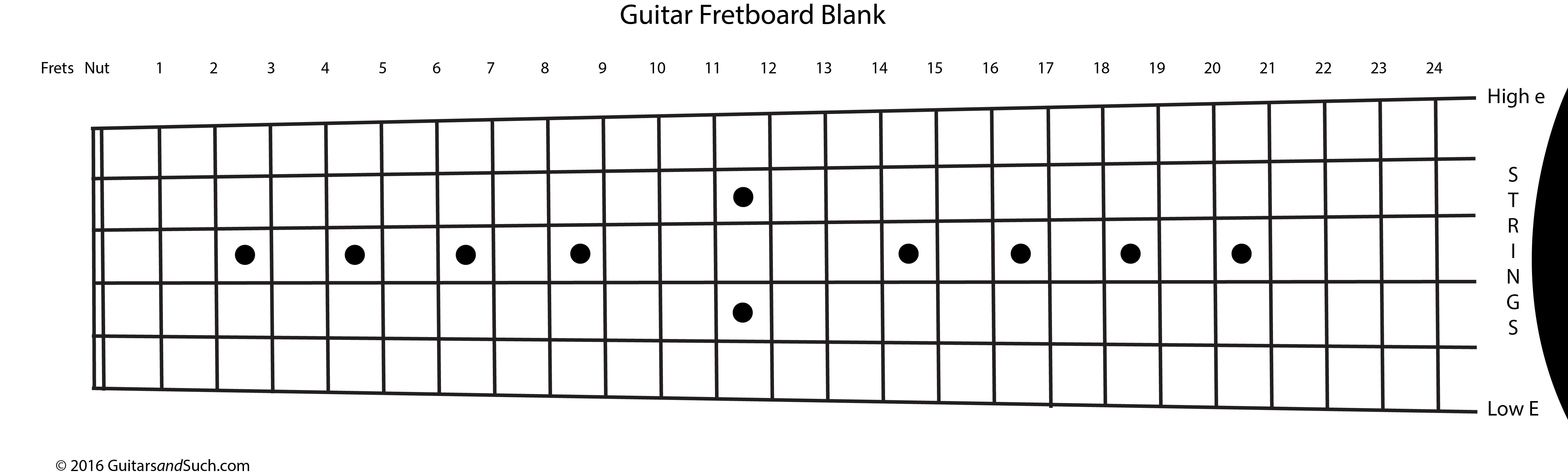 This is a photo of Agile Printable Guitar Fretboard