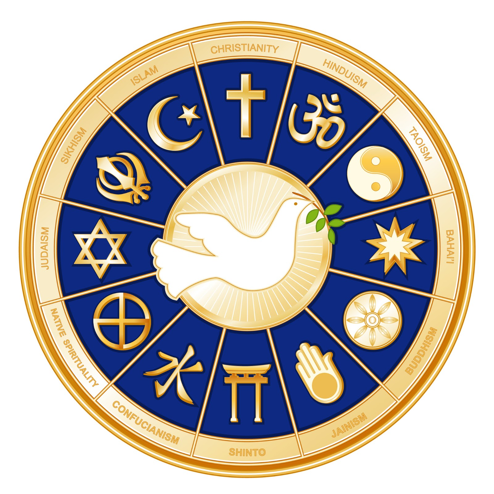 Religious Identity and Inclusion