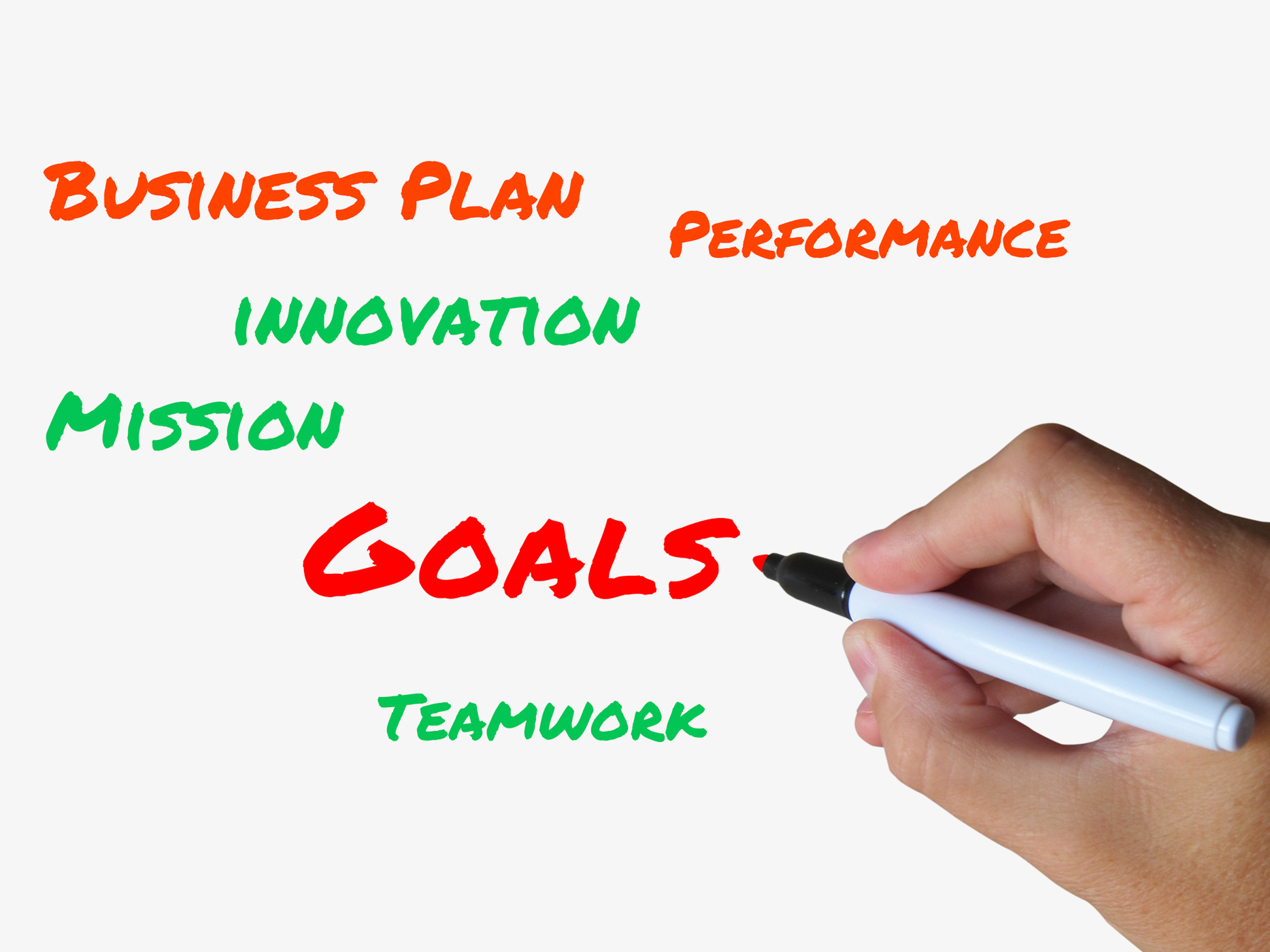 Goals on whiteboard show targets aims and objectives photo