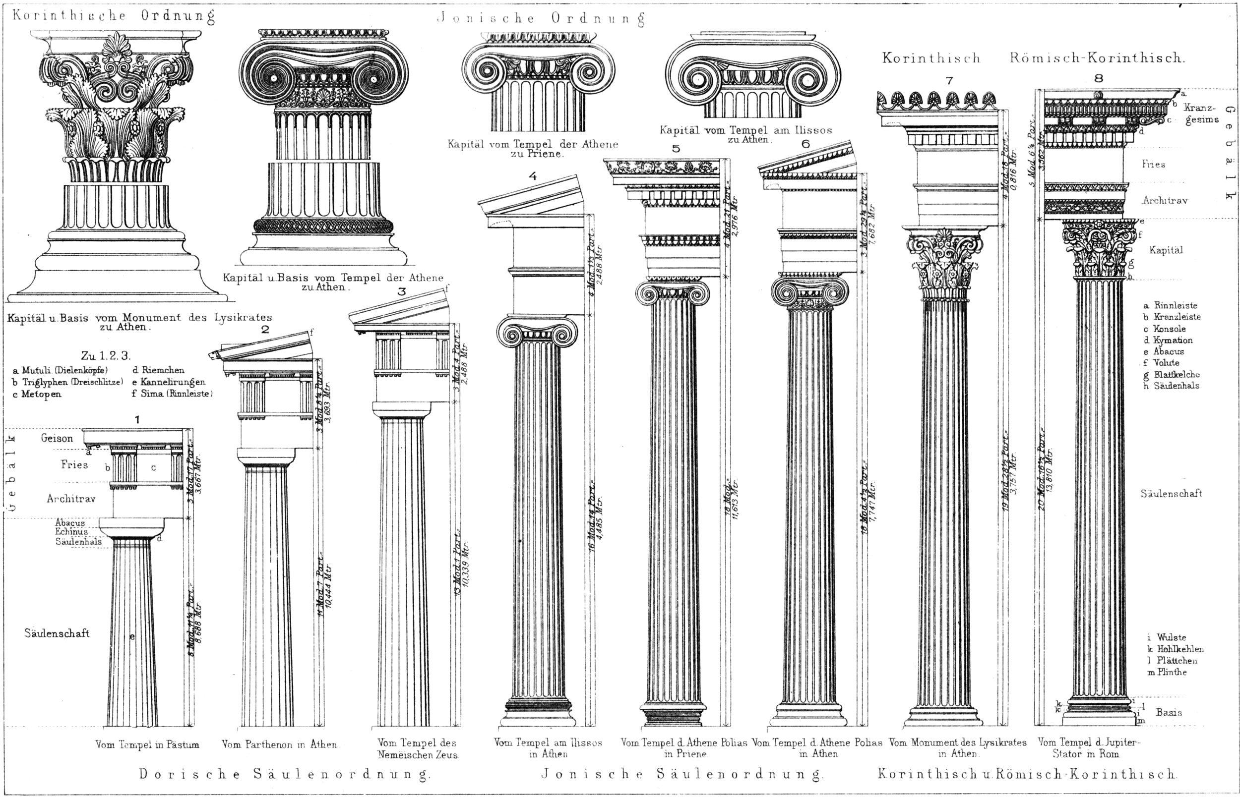 Modern Style Ancient Greek Architecture Facts #68564   Mynhcg.com