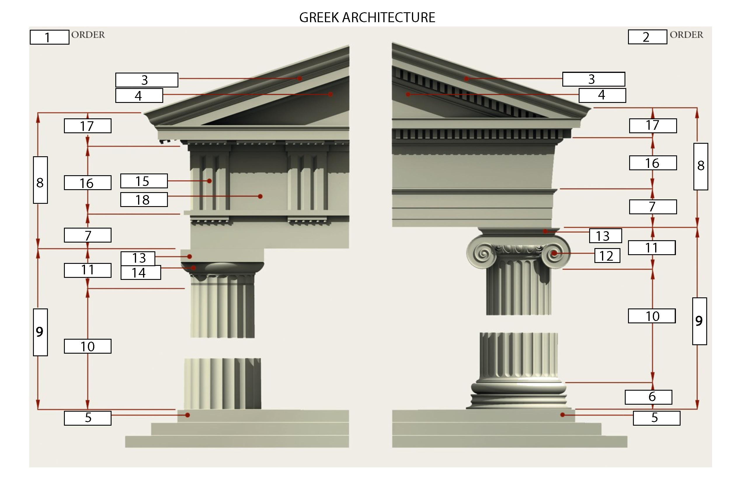 cyarthistory - Ancient Greece