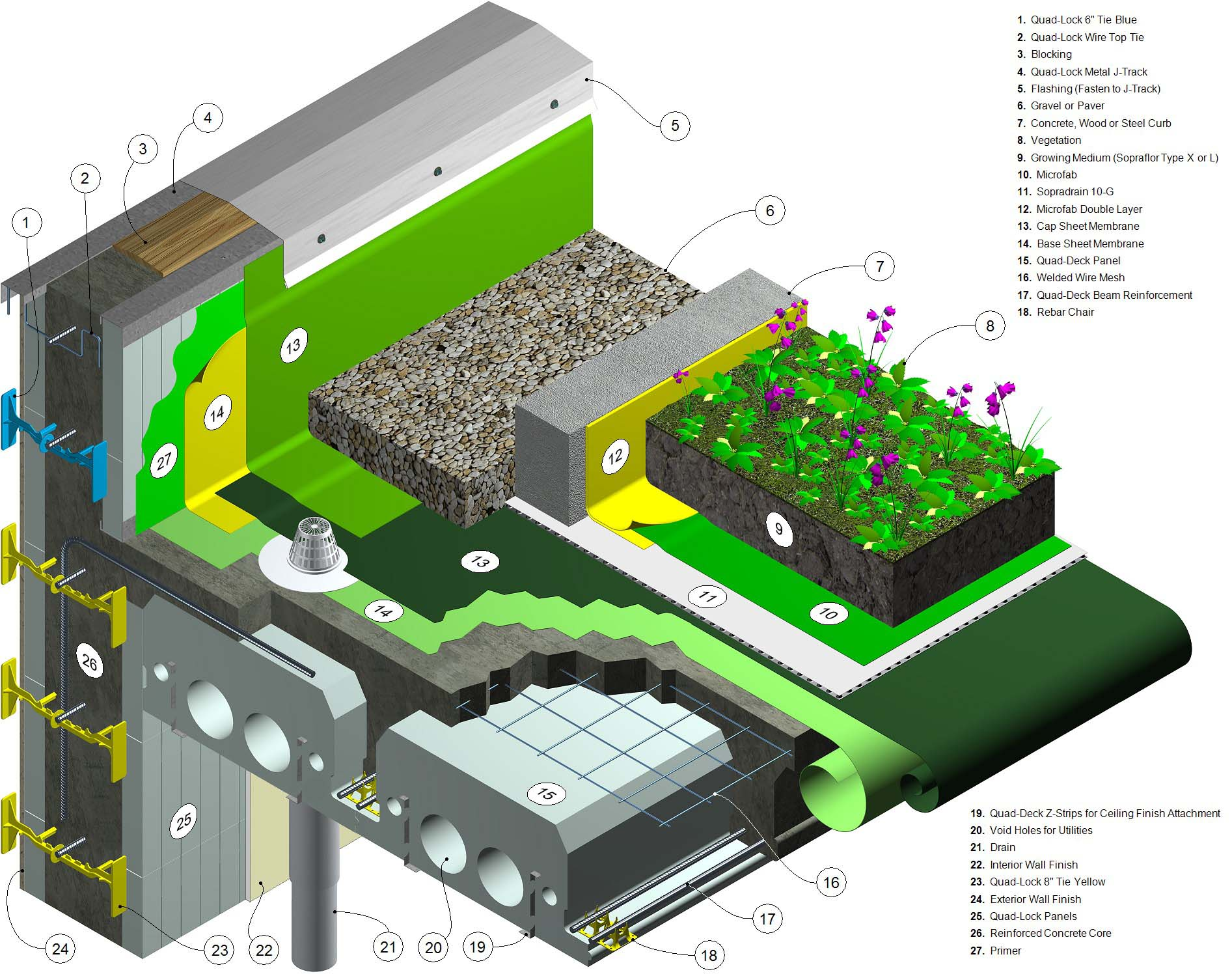 Green Roofs with Insulated Concrete Forms - Thermal Performance ...
