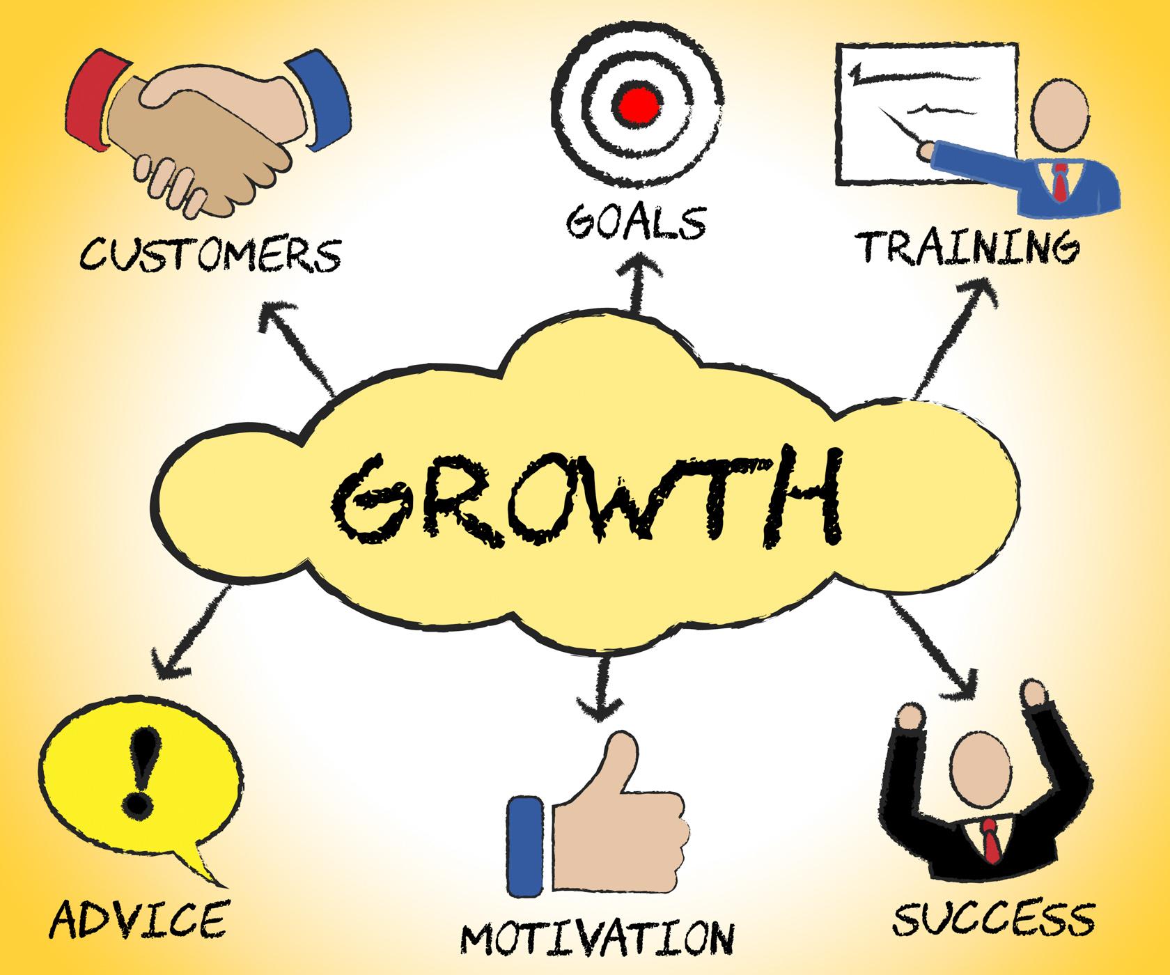 Growth symbols indicates improve rising and business photo