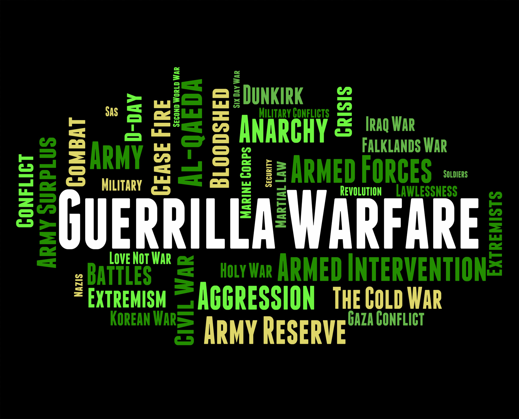 Guerrilla Warfare Shows Resistance Fighter And Clashes, Battle, Partisan, Wordclouds, Wordcloud, HQ Photo