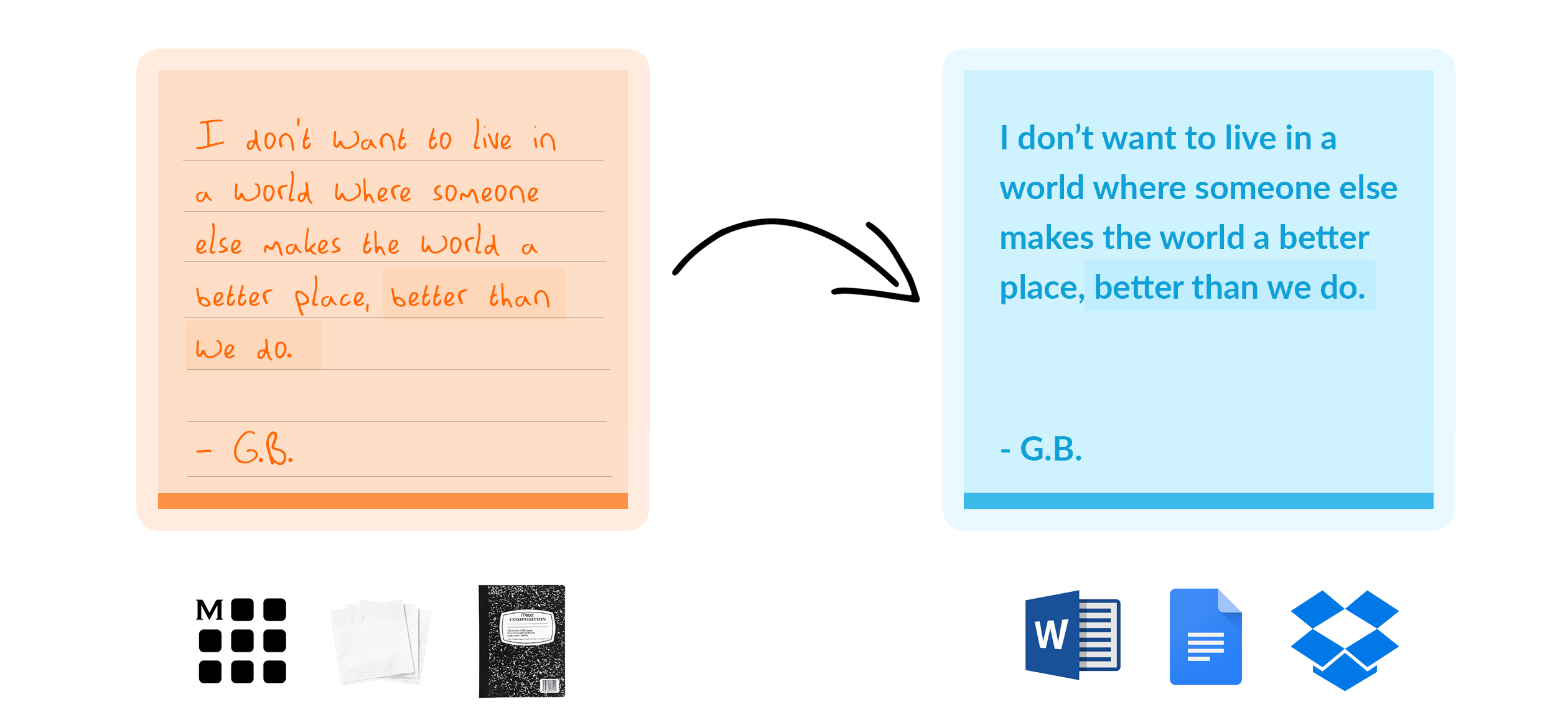 Scribble - AI that converts handwritten notes into digital docs you ...