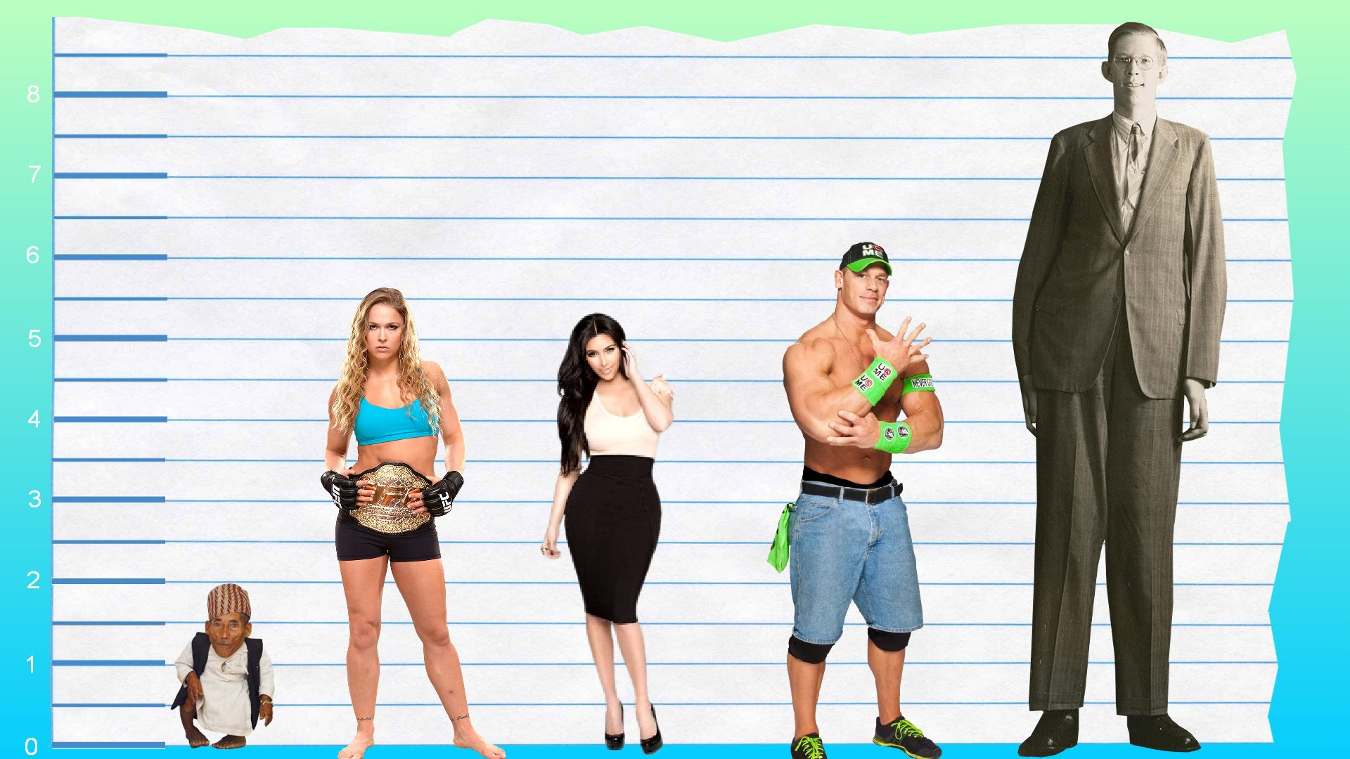 How Tall Is Ronda Rousey? - Height Comparison! - YouTube