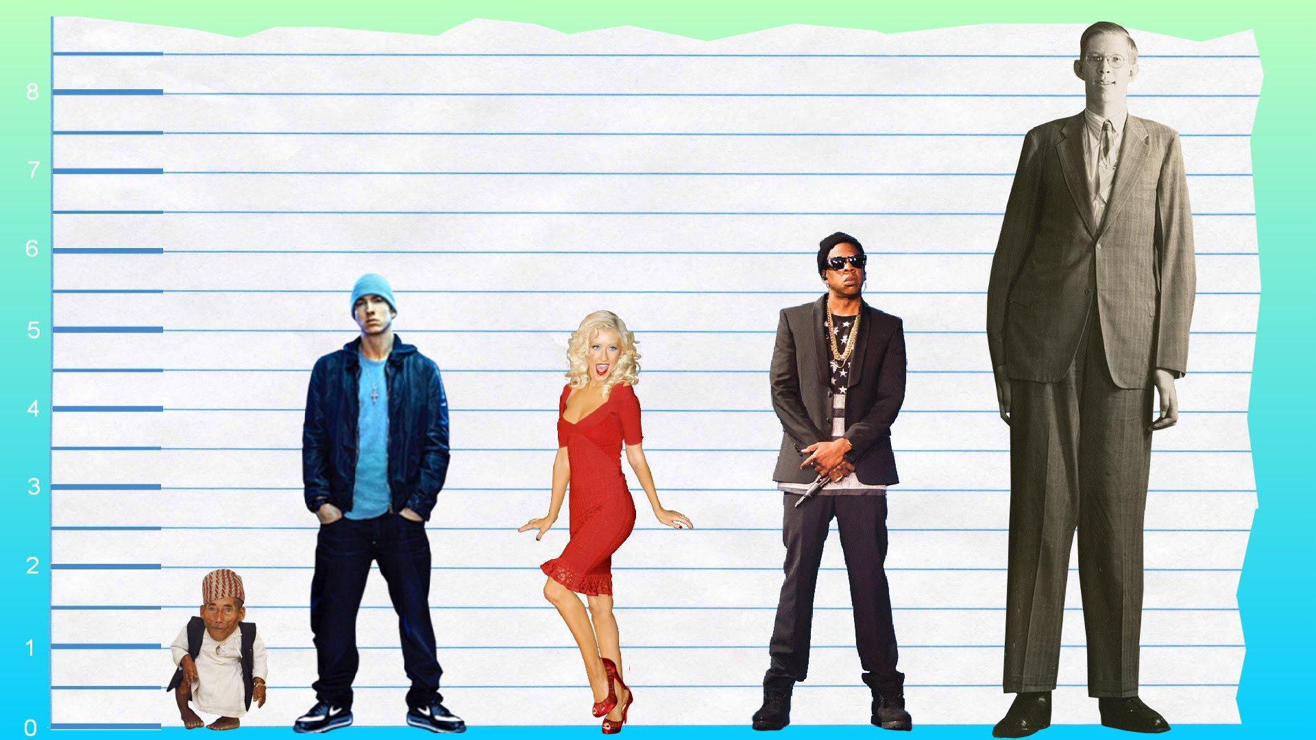How Tall Is Eminem? - Height Comparison! - YouTube