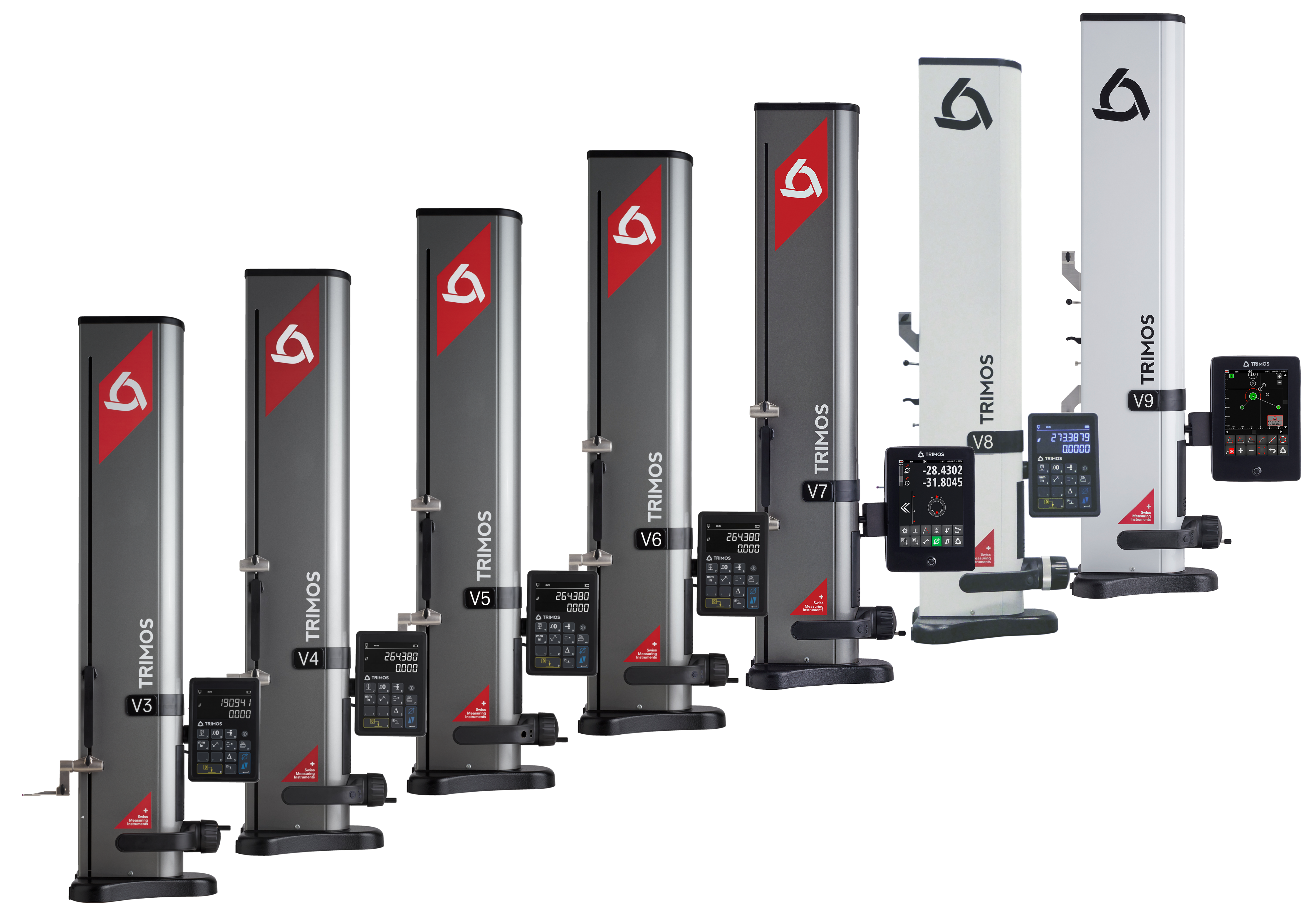 TRIMOS SA Measurement Technology - official website