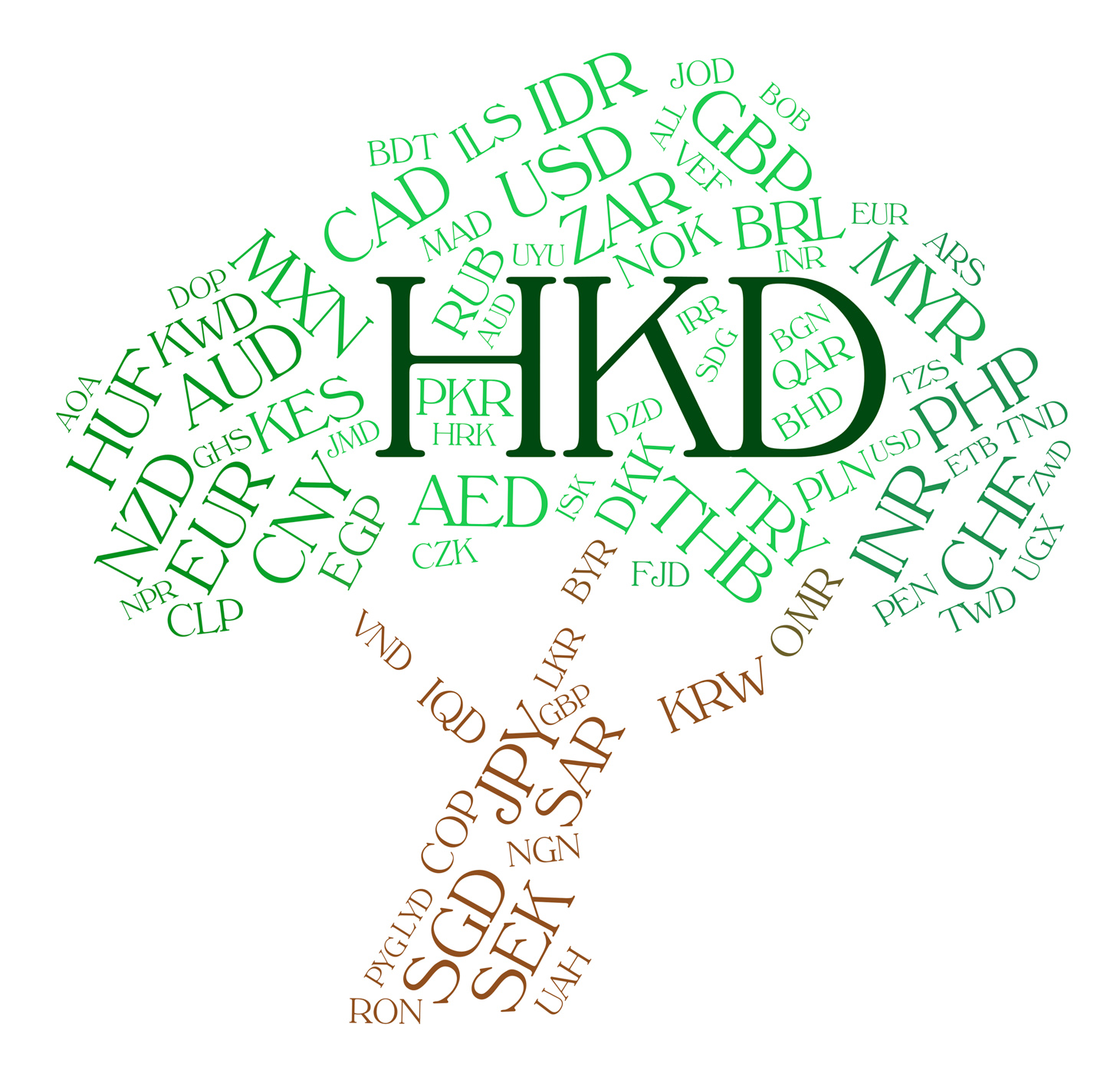 Hkd Currency Means Hong Kong Dollar And Broker, Banknote, Forextrading, Words, Wordcloud, HQ Photo