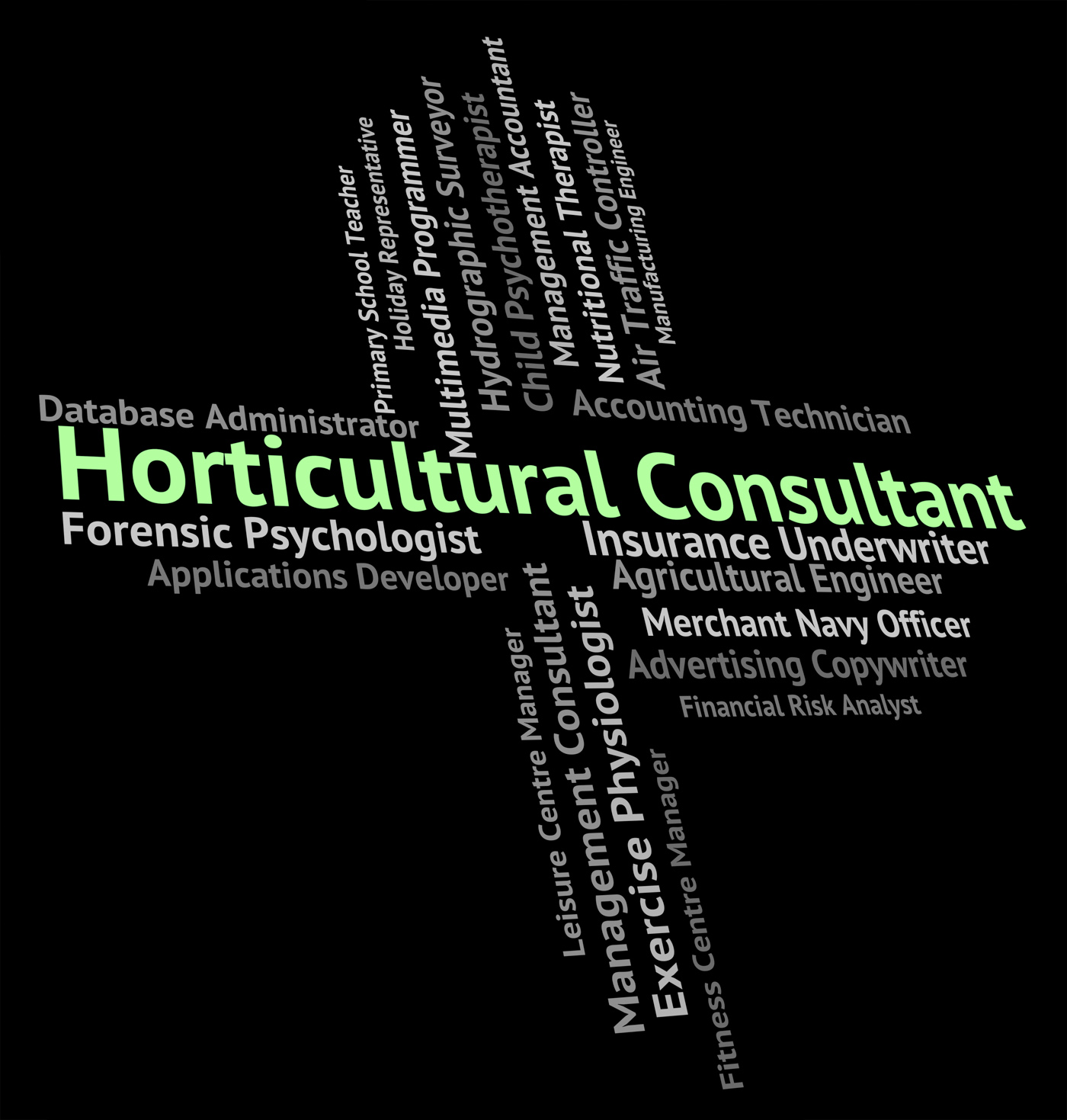 Horticultural Consultant Represents Word Farmed And Jobs, Adviser, Jobs, Hire, Hiring, HQ Photo