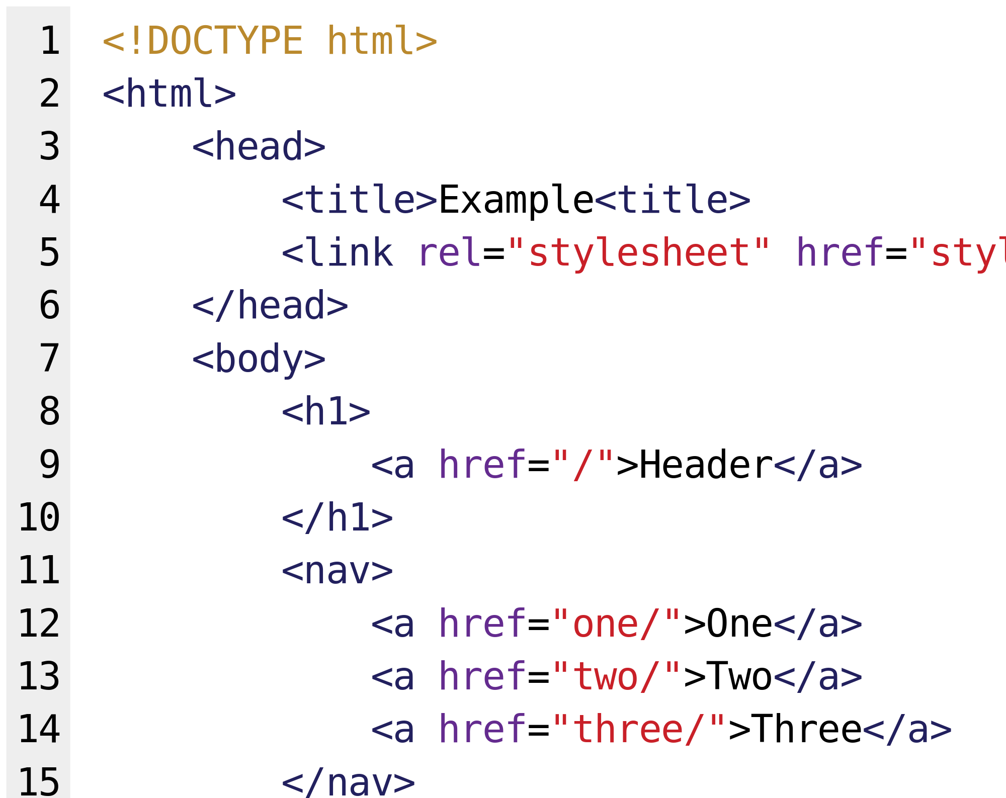 File:HTML source code example.svg - Wikimedia Commons