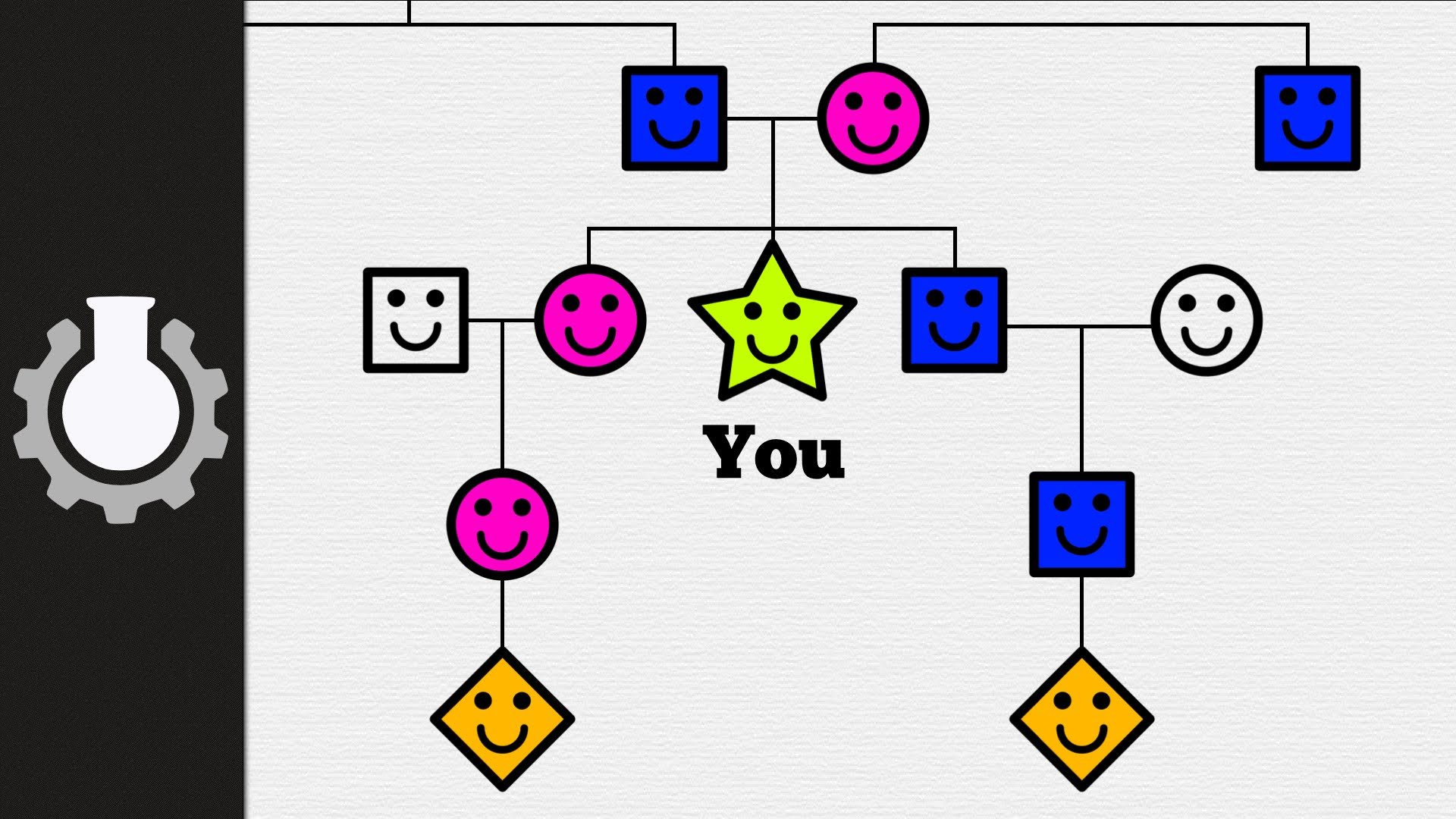 Your Family Tree Explained - YouTube