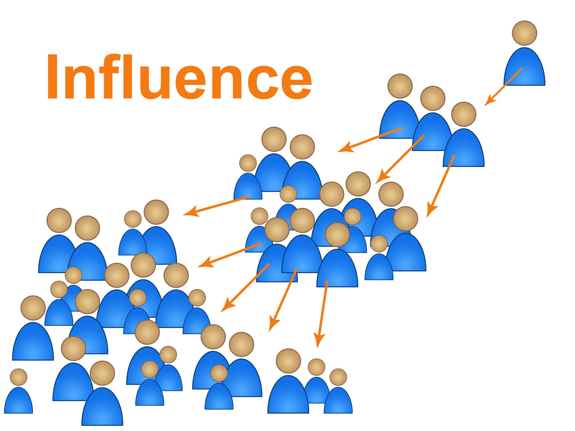 Influence propaganda represents pressure ascendancy and persuasion photo