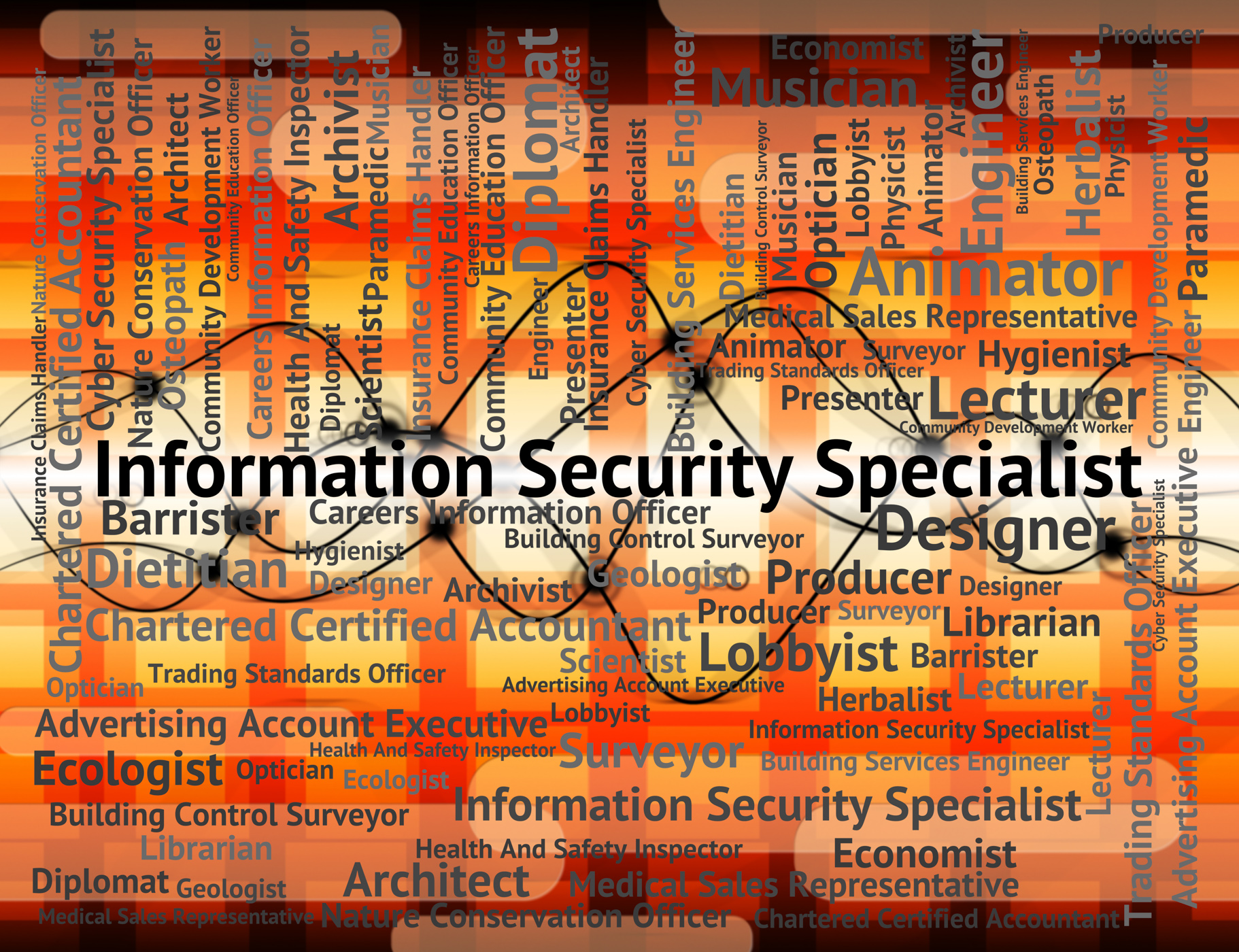 Information Security Specialist Indicates Skilled Person And Occ, Advisor, Restricted, Position, Privacy, HQ Photo