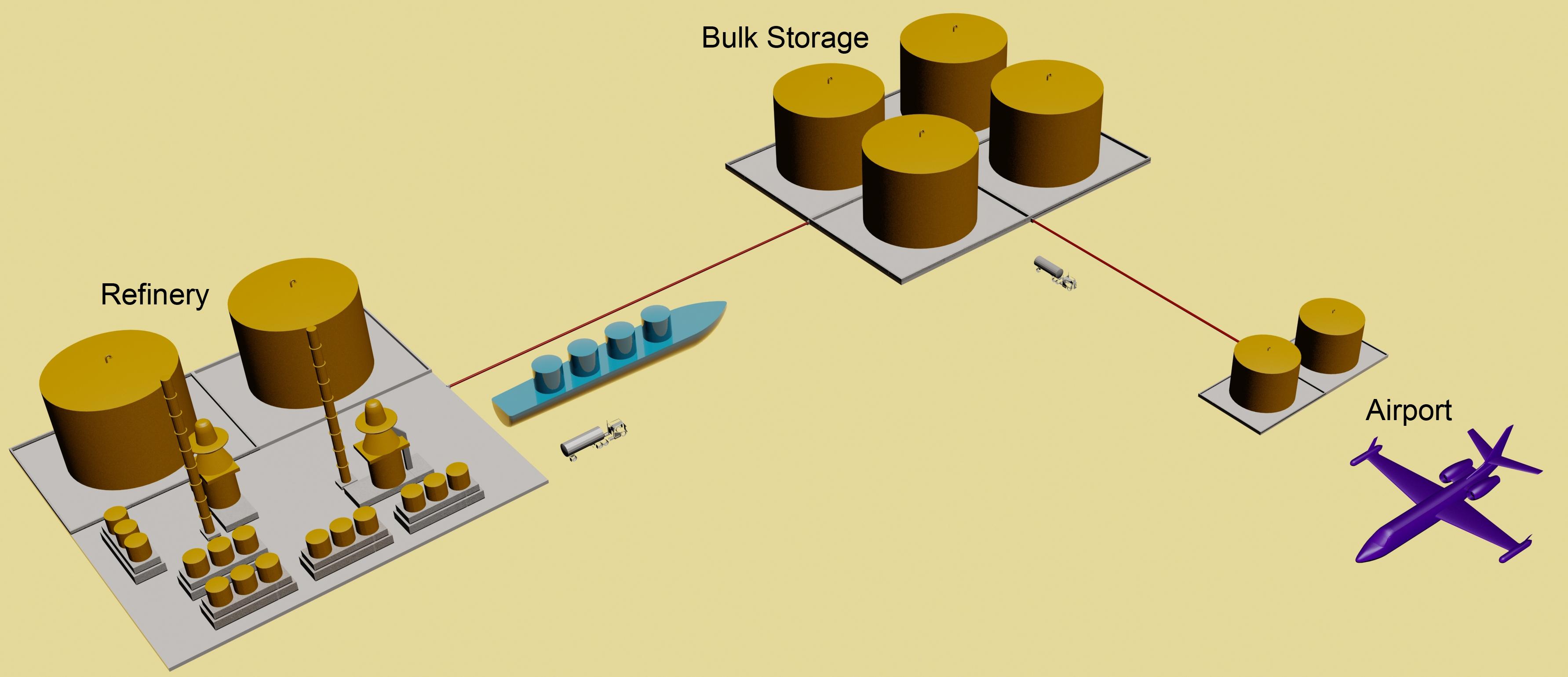 Jet fuel storage photo